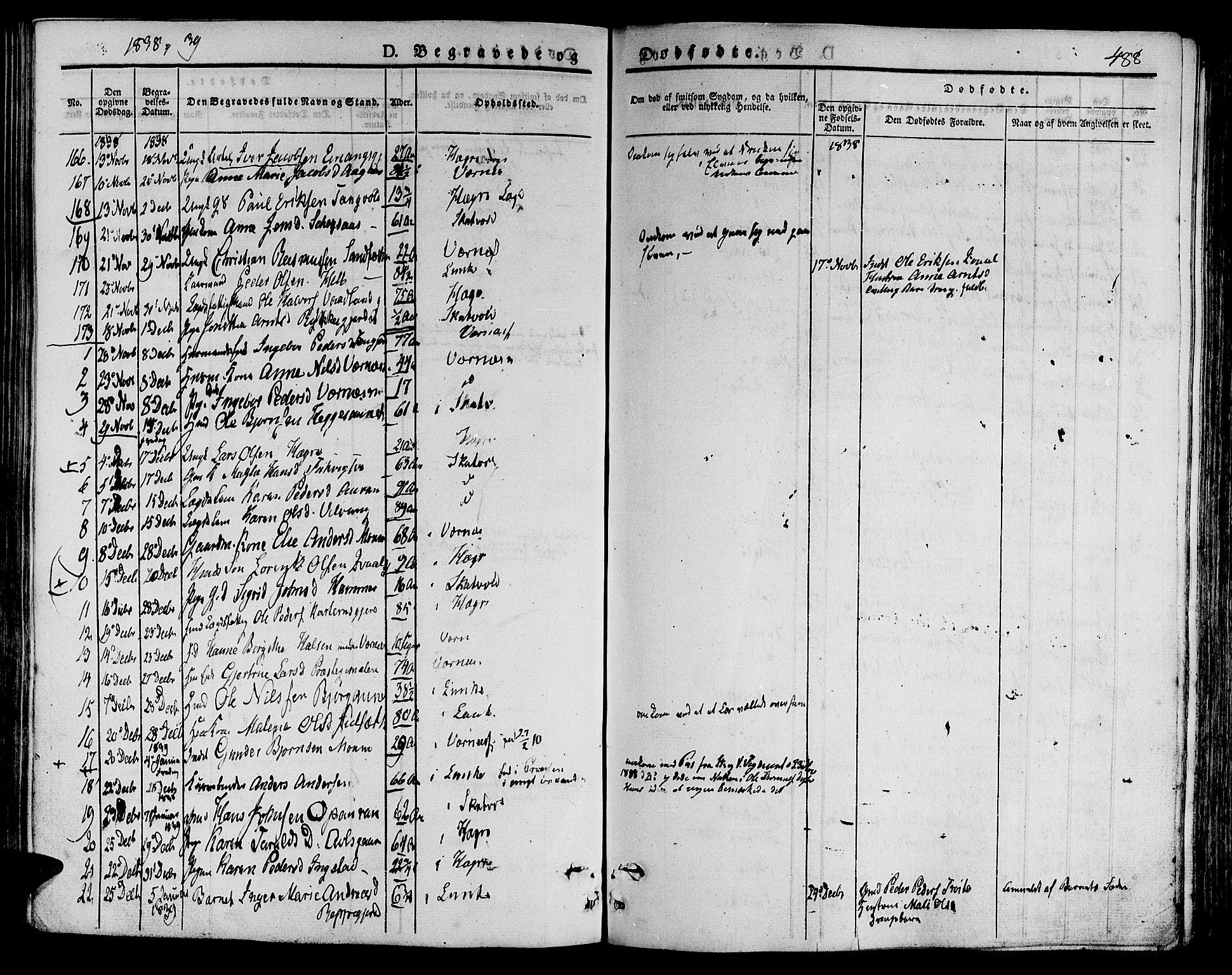 SAT, Ministerialprotokoller, klokkerbøker og fødselsregistre - Nord-Trøndelag, 709/L0072: Ministerialbok nr. 709A12, 1833-1844, s. 488