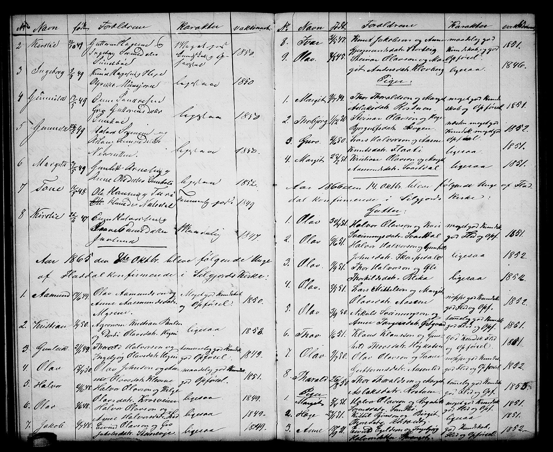 SAKO, Seljord kirkebøker, G/Gb/L0003: Klokkerbok nr. II 3, 1863-1884, s. 62