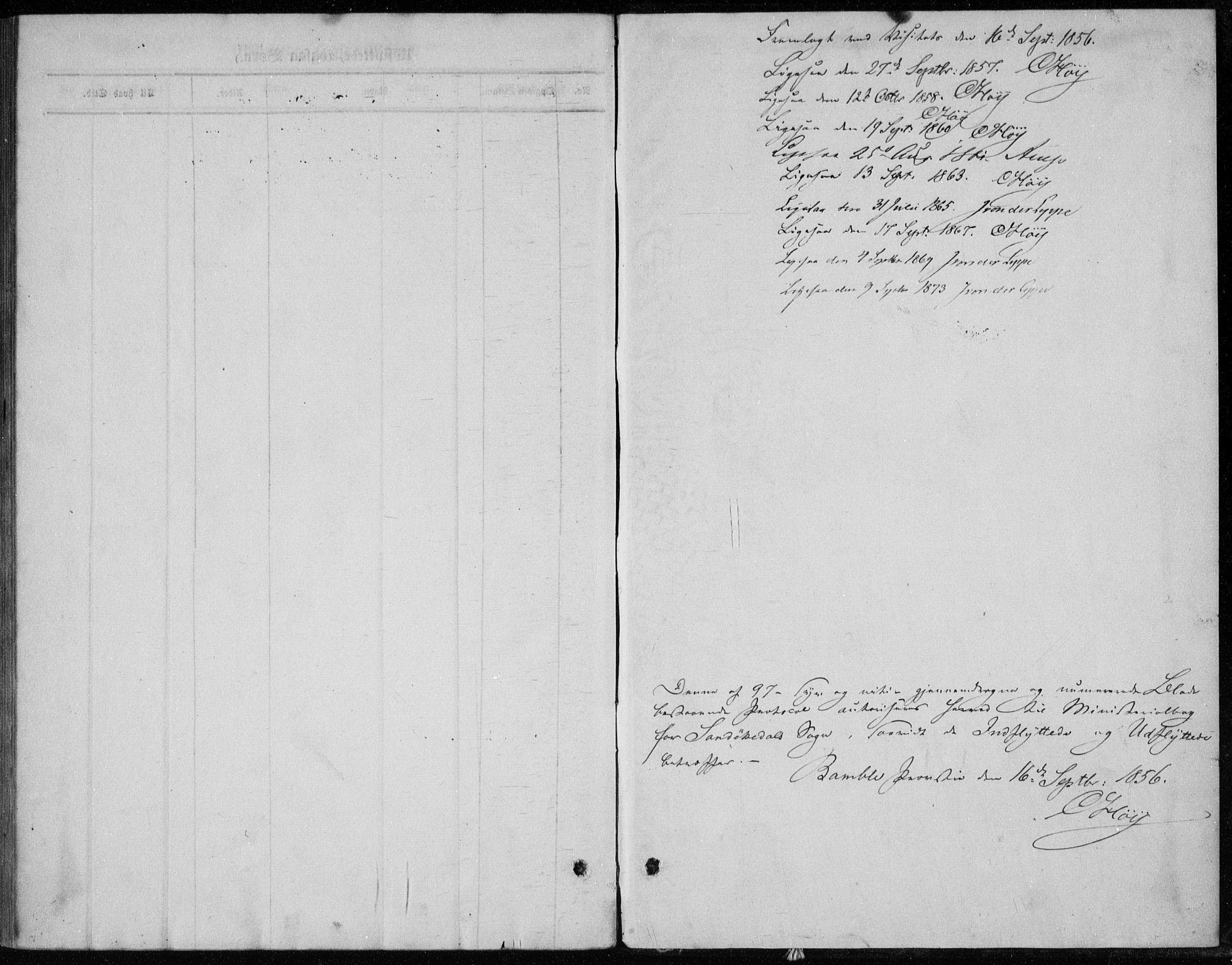 SAKO, Sannidal kirkebøker, F/Fa/L0013: Ministerialbok nr. 13, 1854-1873
