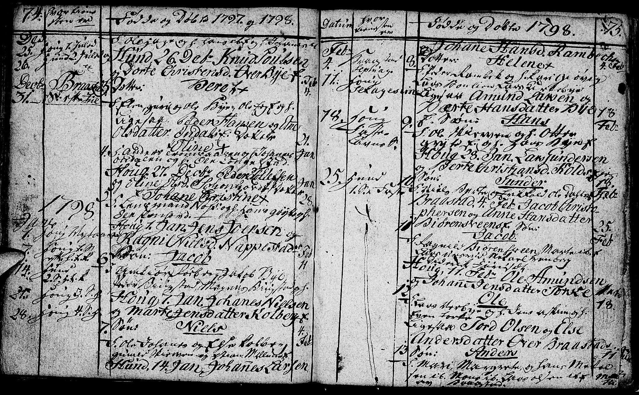SAH, Vardal prestekontor, H/Ha/Hab/L0002: Klokkerbok nr. 2, 1790-1803, s. 74-75