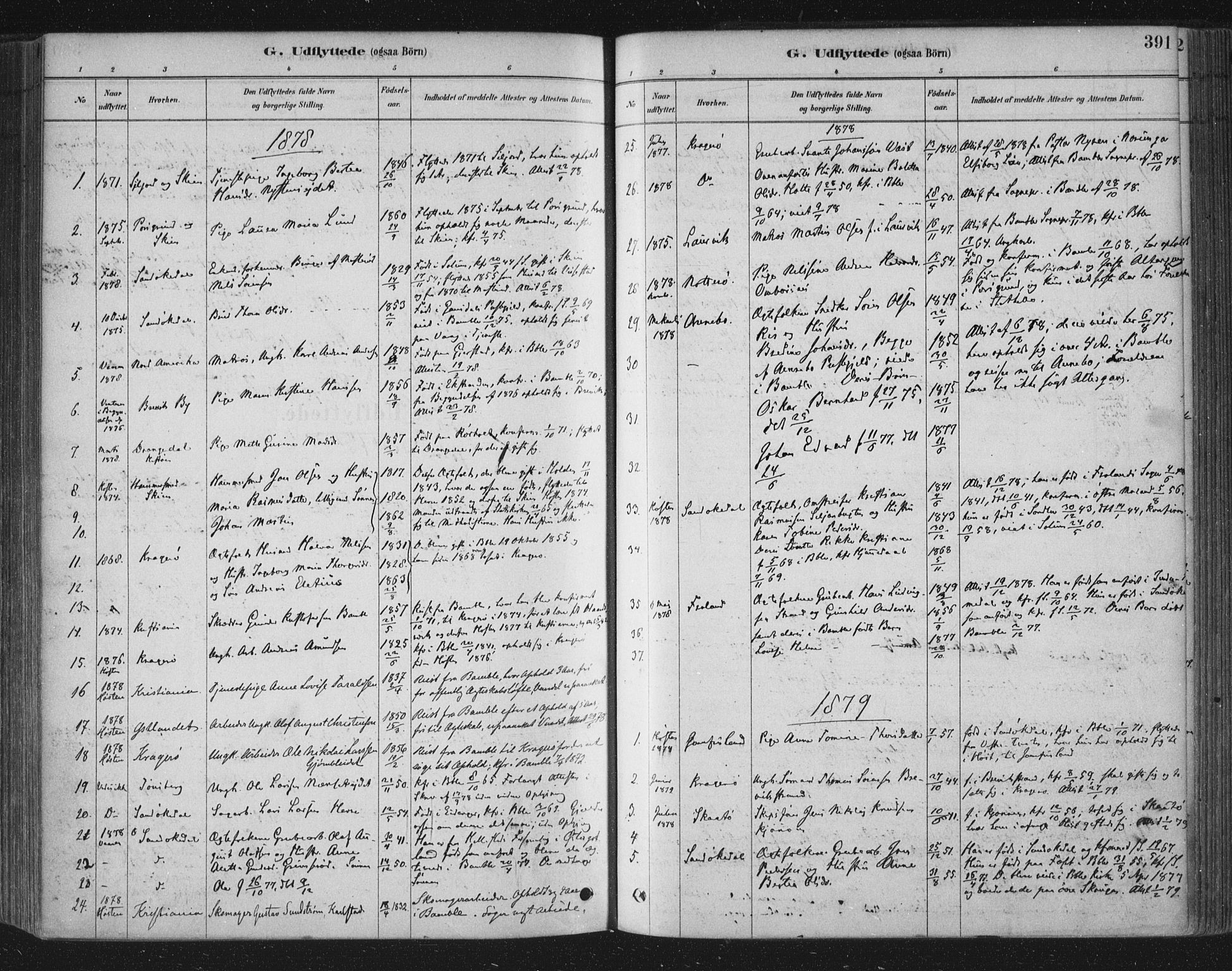 SAKO, Bamble kirkebøker, F/Fa/L0007: Ministerialbok nr. I 7, 1878-1888, s. 391