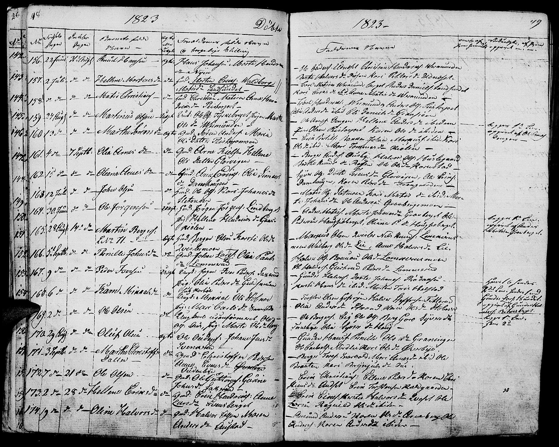 SAH, Hof prestekontor, Ministerialbok nr. 6, 1822-1841, s. 48-49