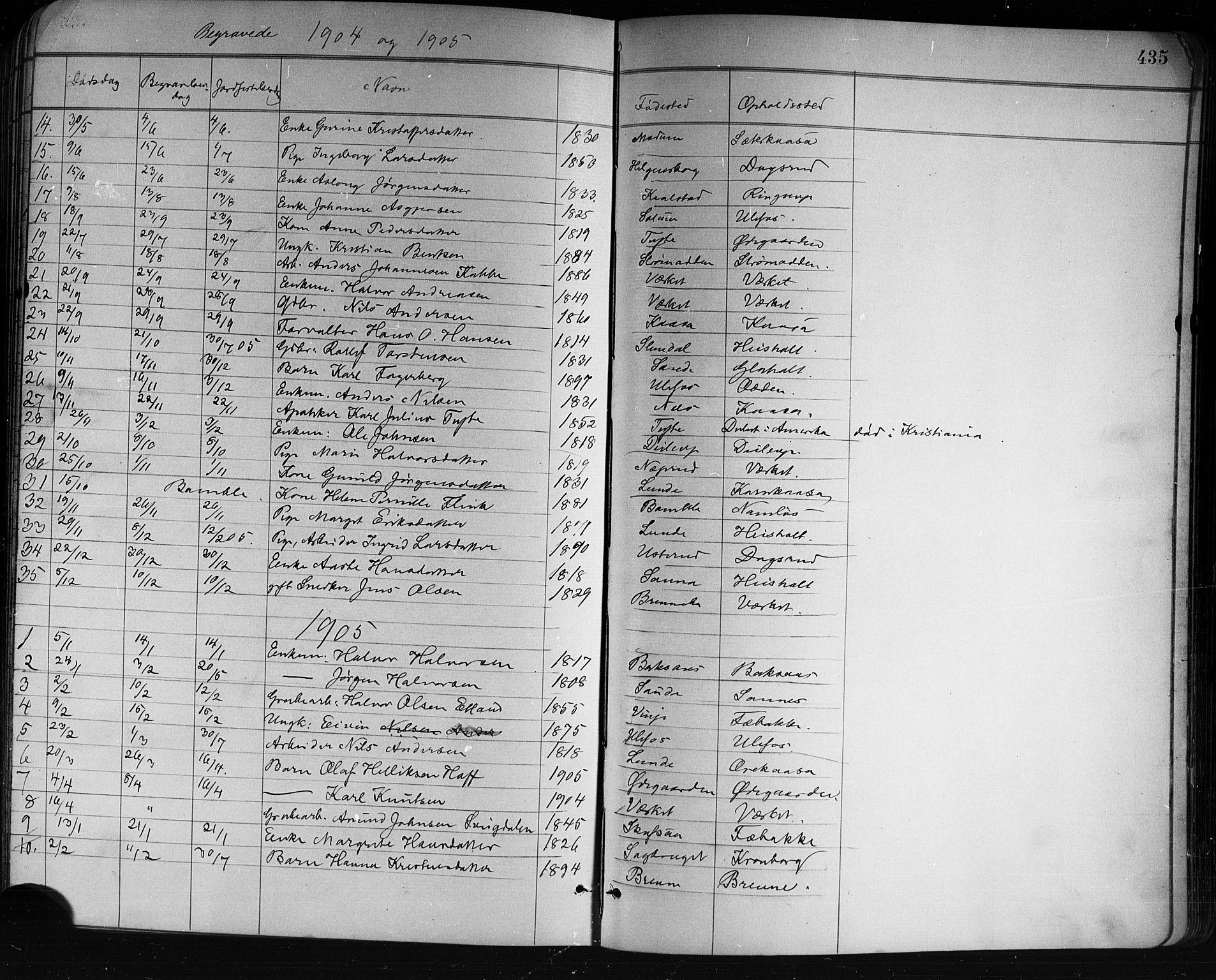 SAKO, Holla kirkebøker, G/Ga/L0005: Klokkerbok nr. I 5, 1891-1917, s. 435