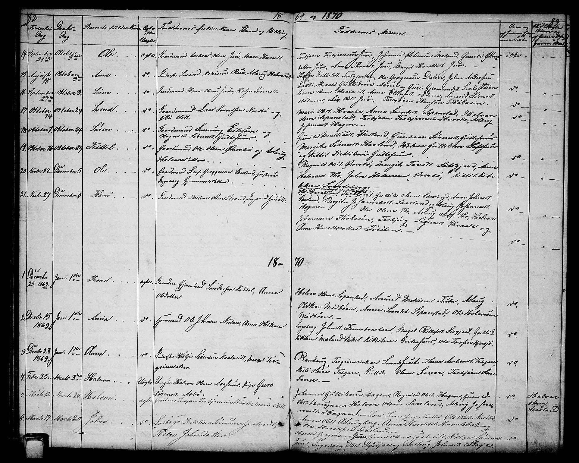 SAKO, Hjartdal kirkebøker, G/Ga/L0002: Klokkerbok nr. I 2, 1854-1888, s. 82-83