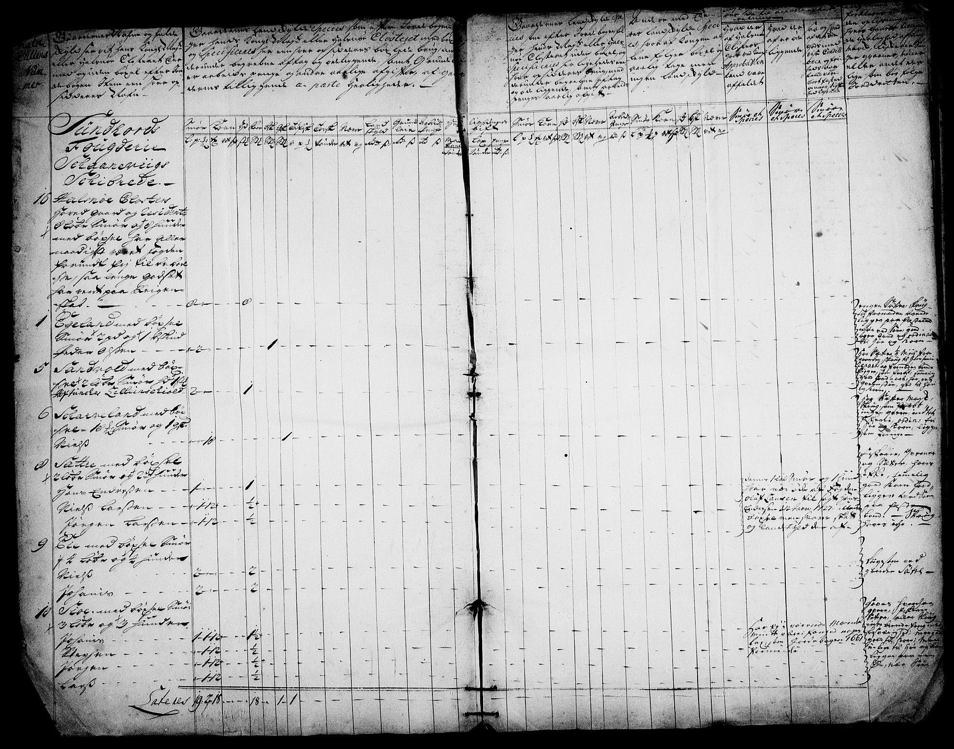 RA, Rentekammeret inntil 1814, Realistisk ordnet avdeling, On/L0003: [Jj 4]: Kommisjonsforretning over Vilhelm Hanssøns forpaktning av Halsnøy klosters gods, 1721-1729, s. 168