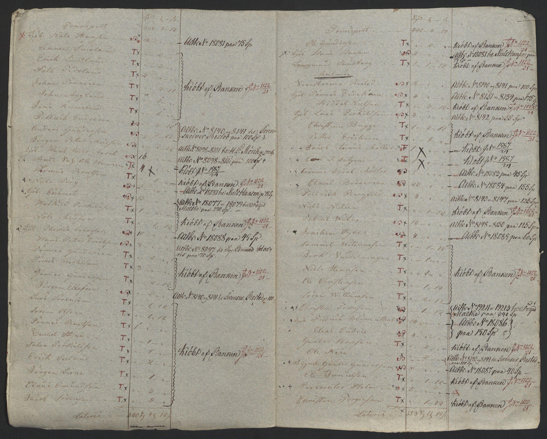 NOBA, Norges Bank/Sølvskatten 1816*, 1816-1822, s. 104