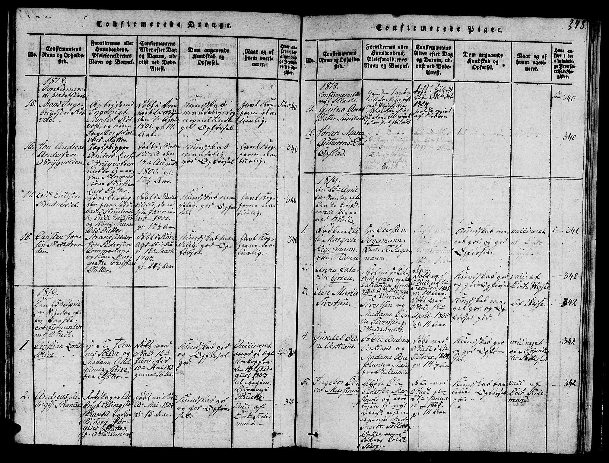 SAT, Ministerialprotokoller, klokkerbøker og fødselsregistre - Sør-Trøndelag, 606/L0307: Klokkerbok nr. 606C03, 1817-1824, s. 248