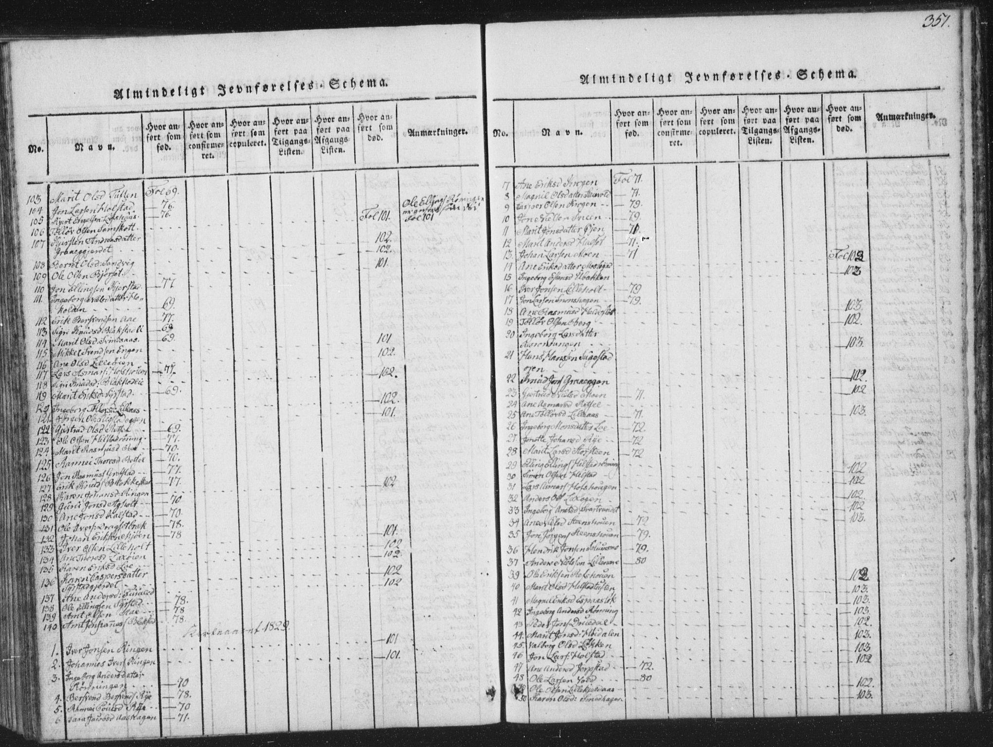 SAT, Ministerialprotokoller, klokkerbøker og fødselsregistre - Sør-Trøndelag, 672/L0862: Klokkerbok nr. 672C01, 1816-1831, s. 351