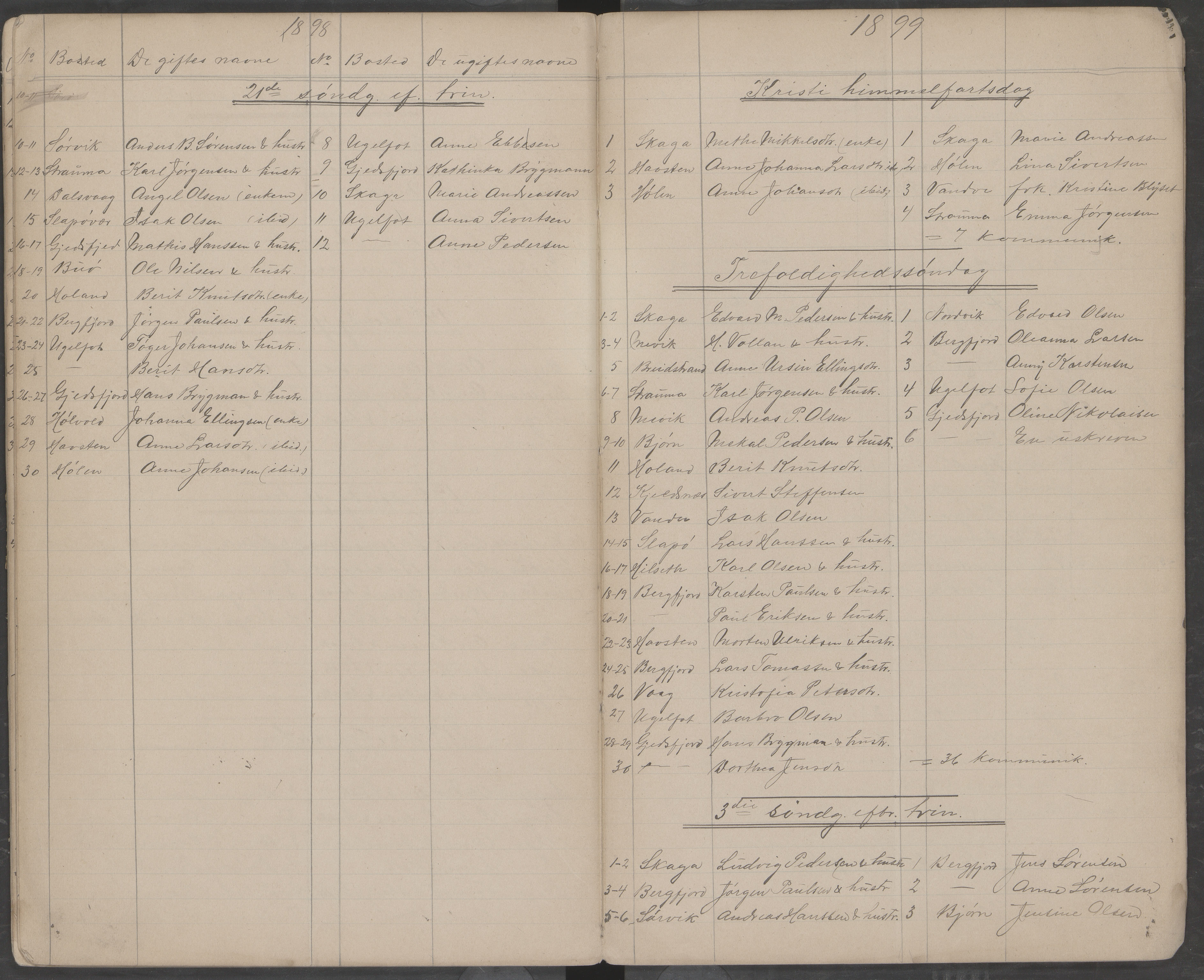 AIN, Dønna kommune. Menighetsråd, F/Fa/L0001: Oversikt over personer som har mottat nattverd i Nordvik kirke, 1892-1901