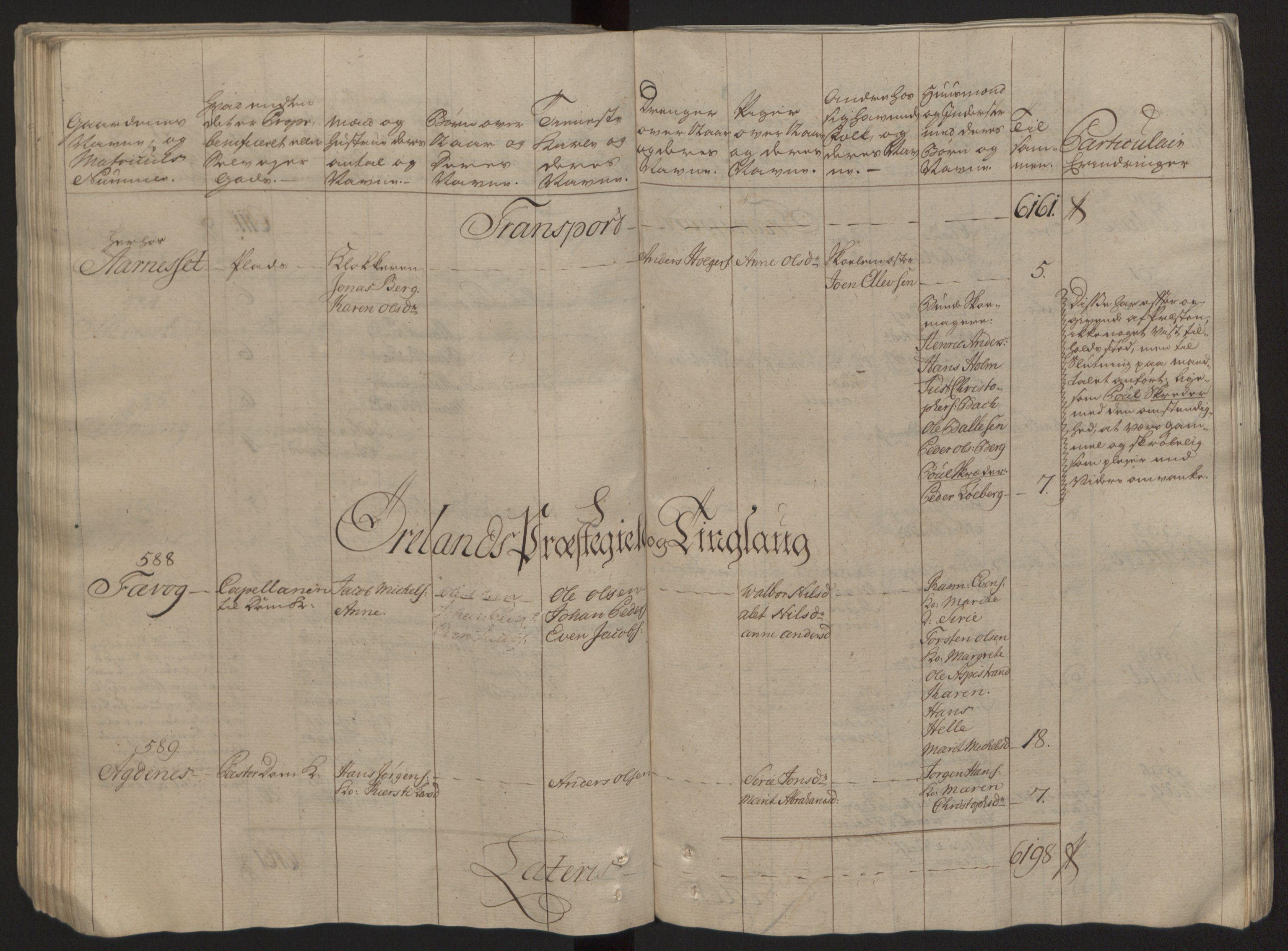 RA, Rentekammeret inntil 1814, Reviderte regnskaper, Fogderegnskap, R57/L3930: Ekstraskatten Fosen, 1762-1763, s. 135