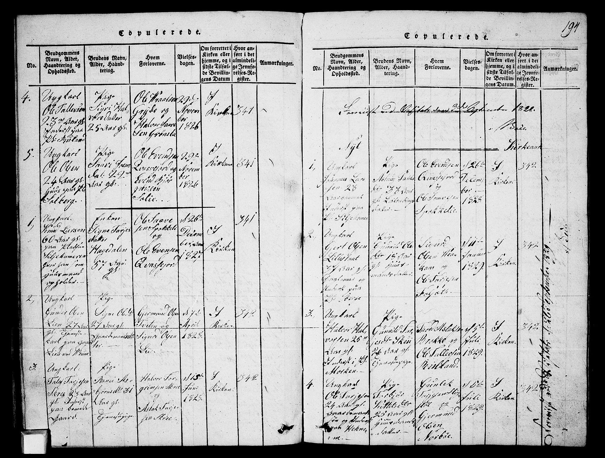 SAKO, Fyresdal kirkebøker, G/Ga/L0003: Klokkerbok nr. I 3, 1815-1863, s. 194