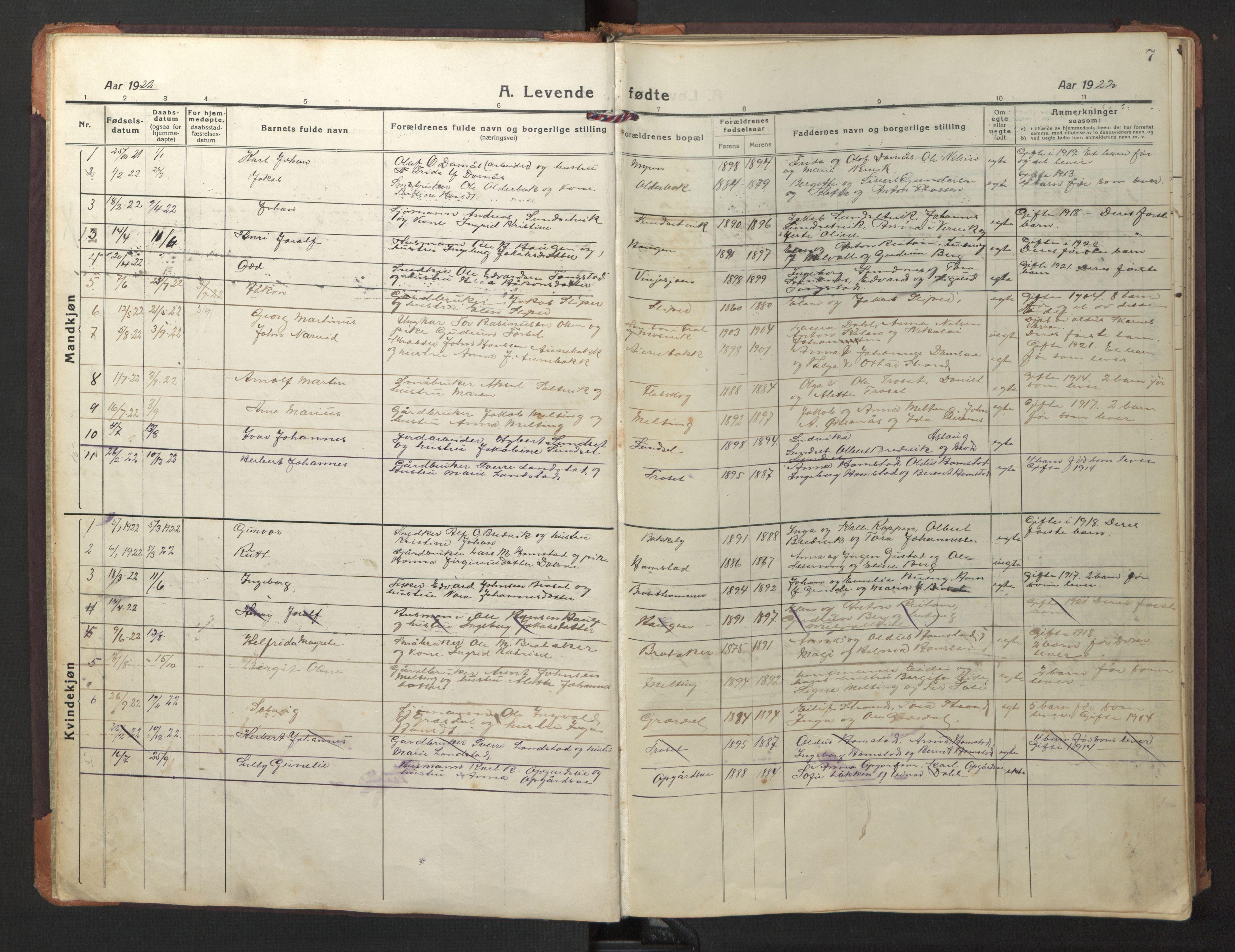SAT, Ministerialprotokoller, klokkerbøker og fødselsregistre - Nord-Trøndelag, 733/L0328: Klokkerbok nr. 733C03, 1919-1966, s. 7