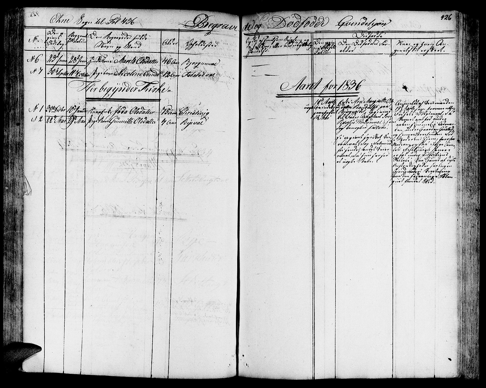 SAT, Ministerialprotokoller, klokkerbøker og fødselsregistre - Nord-Trøndelag, 717/L0152: Ministerialbok nr. 717A05 /2, 1828-1836, s. 426