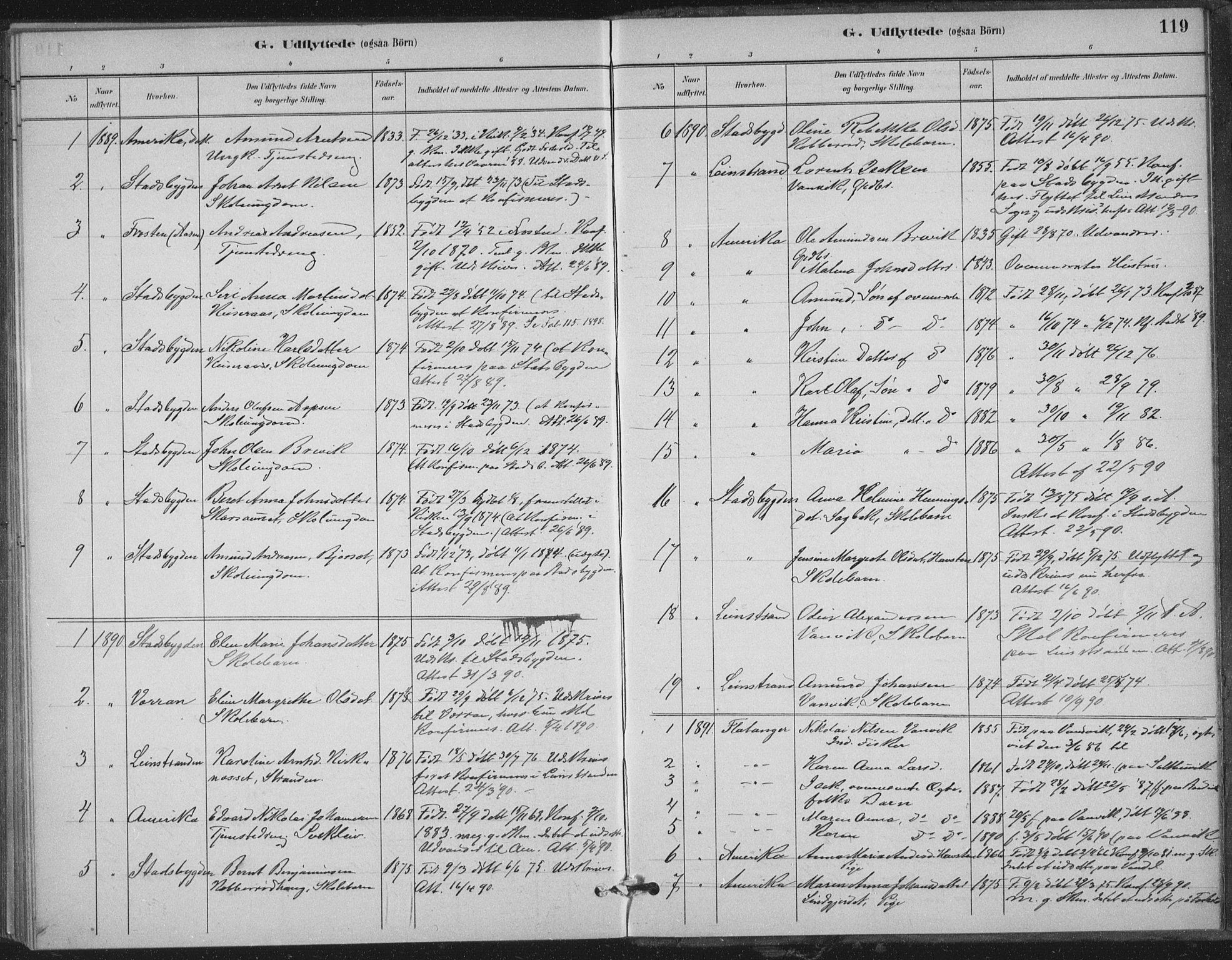 SAT, Ministerialprotokoller, klokkerbøker og fødselsregistre - Nord-Trøndelag, 702/L0023: Ministerialbok nr. 702A01, 1883-1897, s. 119