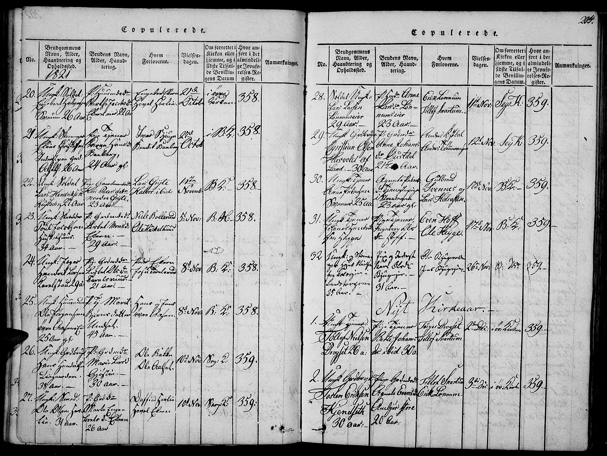 SAH, Biri prestekontor, Ministerialbok nr. 3, 1814-1828, s. 204