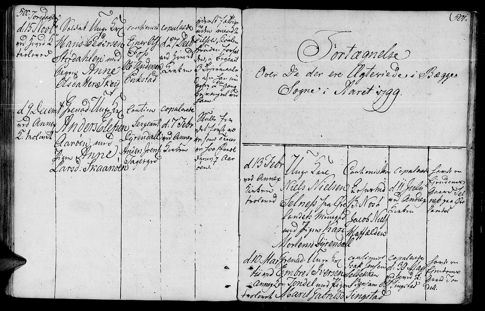 SAT, Ministerialprotokoller, klokkerbøker og fødselsregistre - Sør-Trøndelag, 646/L0606: Ministerialbok nr. 646A04, 1791-1805, s. 500-501