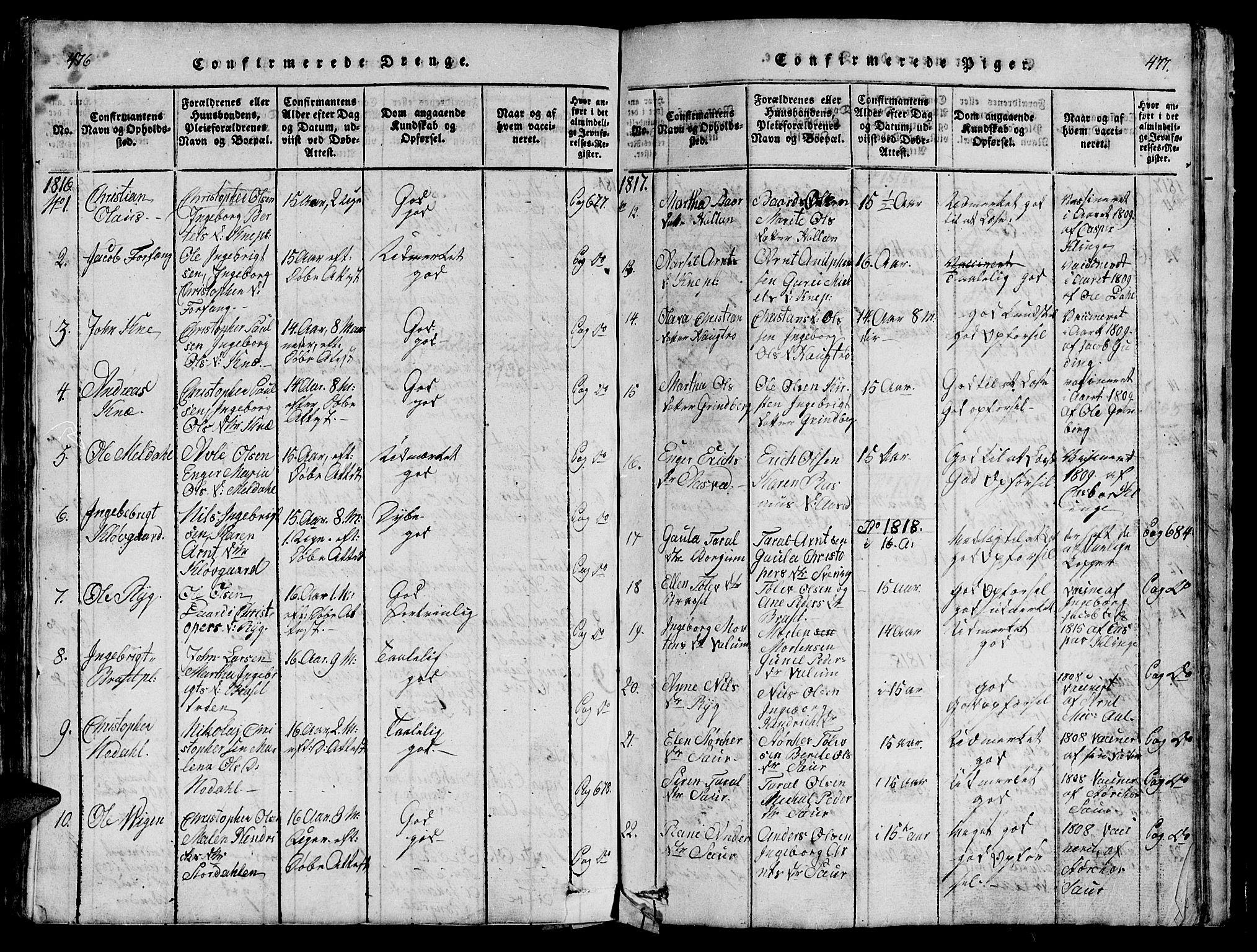 SAT, Ministerialprotokoller, klokkerbøker og fødselsregistre - Nord-Trøndelag, 747/L0459: Klokkerbok nr. 747C01, 1816-1842, s. 476-477