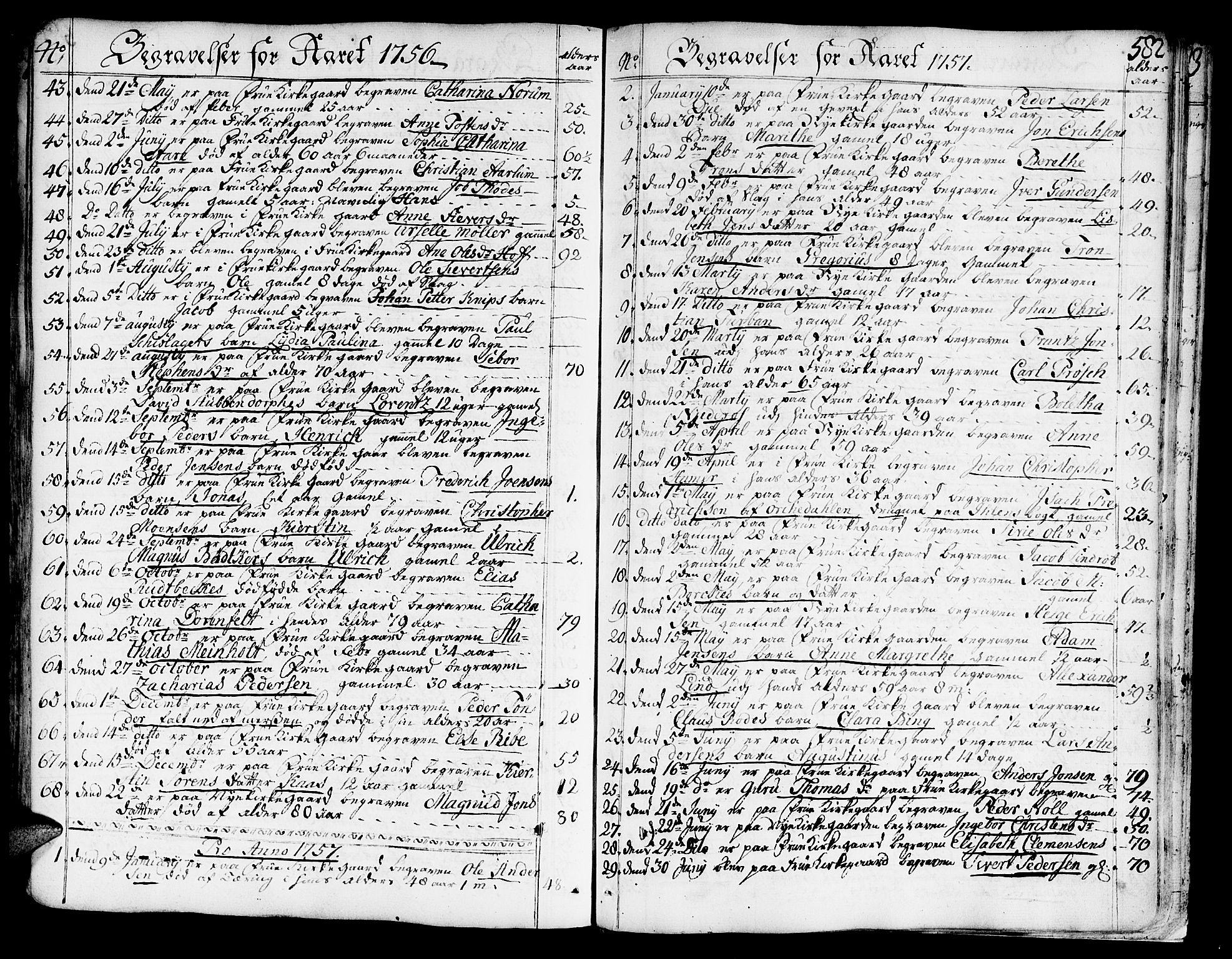 SAT, Ministerialprotokoller, klokkerbøker og fødselsregistre - Sør-Trøndelag, 602/L0103: Ministerialbok nr. 602A01, 1732-1774, s. 582