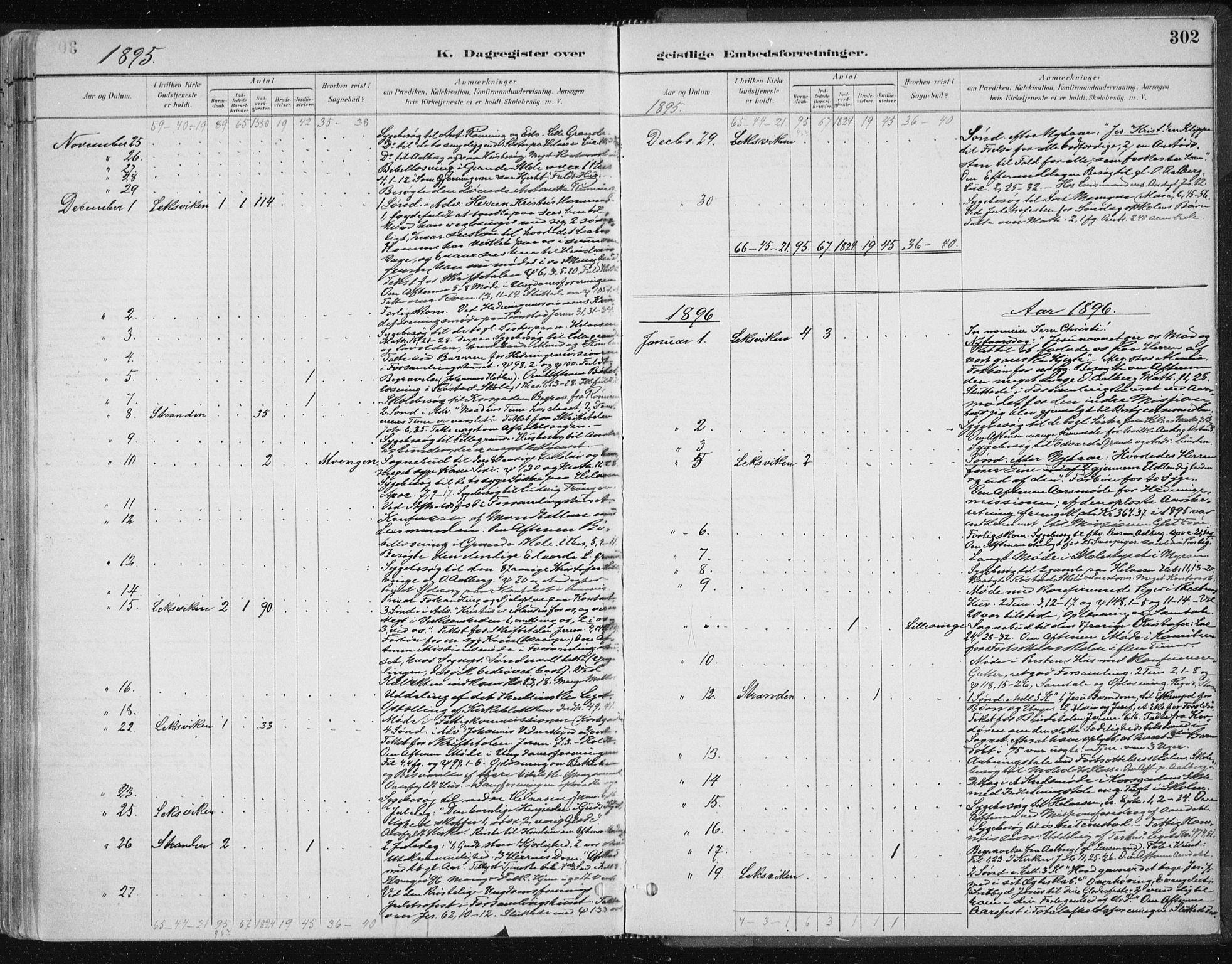 SAT, Ministerialprotokoller, klokkerbøker og fødselsregistre - Nord-Trøndelag, 701/L0010: Ministerialbok nr. 701A10, 1883-1899, s. 302