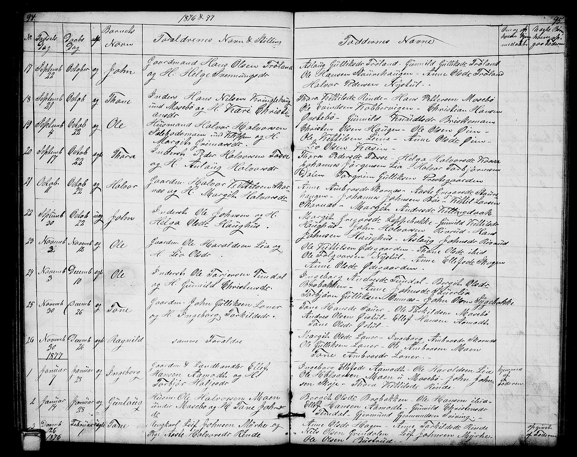 SAKO, Hjartdal kirkebøker, G/Gb/L0002: Klokkerbok nr. II 2, 1854-1884, s. 94-95