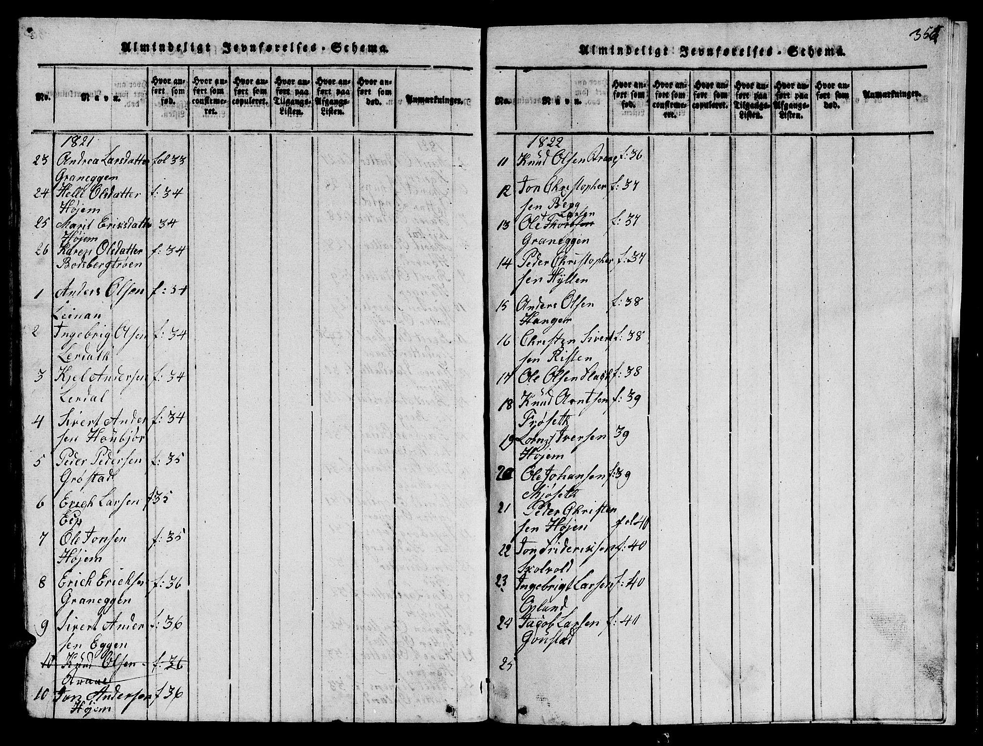 SAT, Ministerialprotokoller, klokkerbøker og fødselsregistre - Sør-Trøndelag, 612/L0385: Klokkerbok nr. 612C01, 1816-1845, s. 356