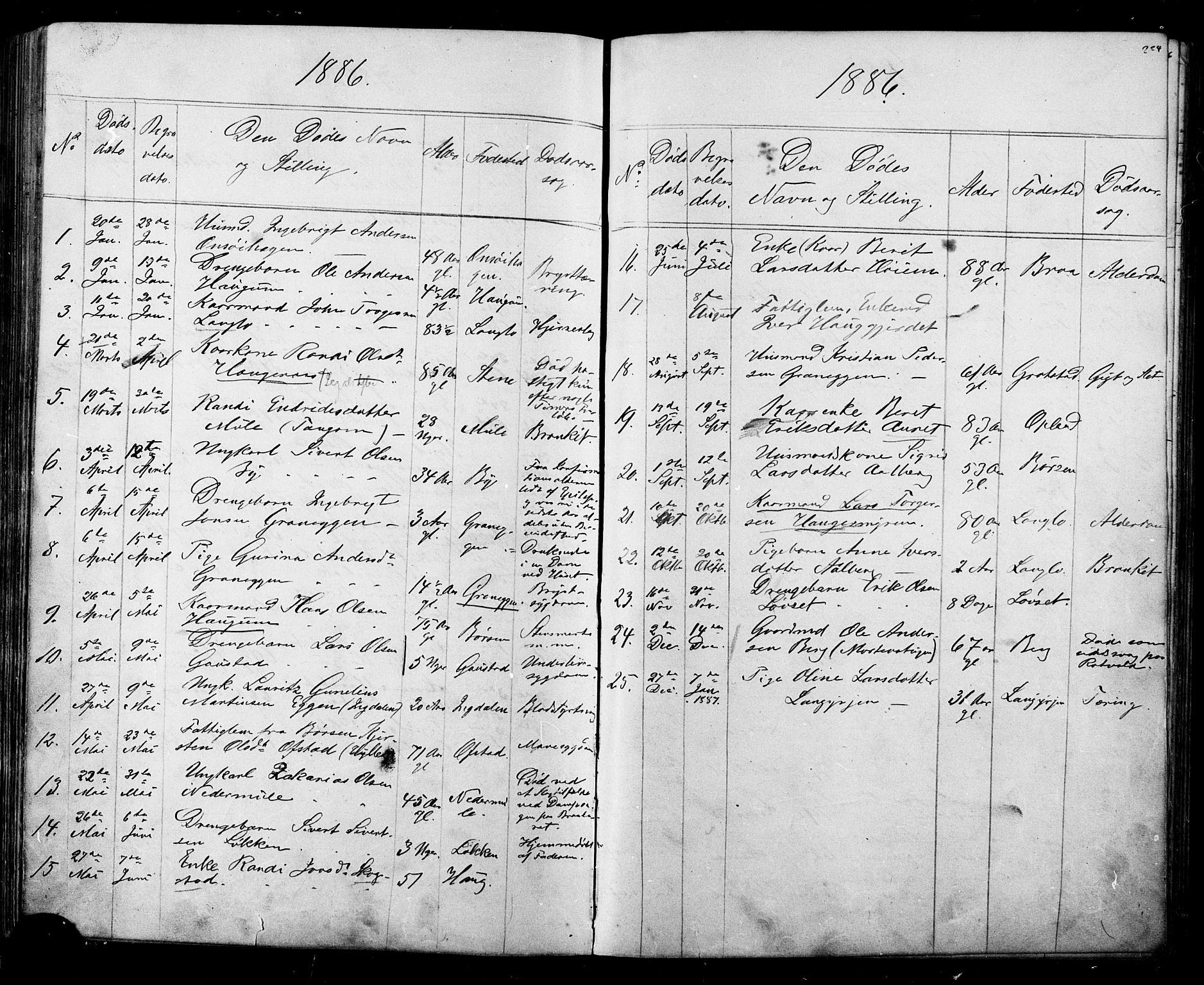 SAT, Ministerialprotokoller, klokkerbøker og fødselsregistre - Sør-Trøndelag, 612/L0387: Klokkerbok nr. 612C03, 1874-1908, s. 224