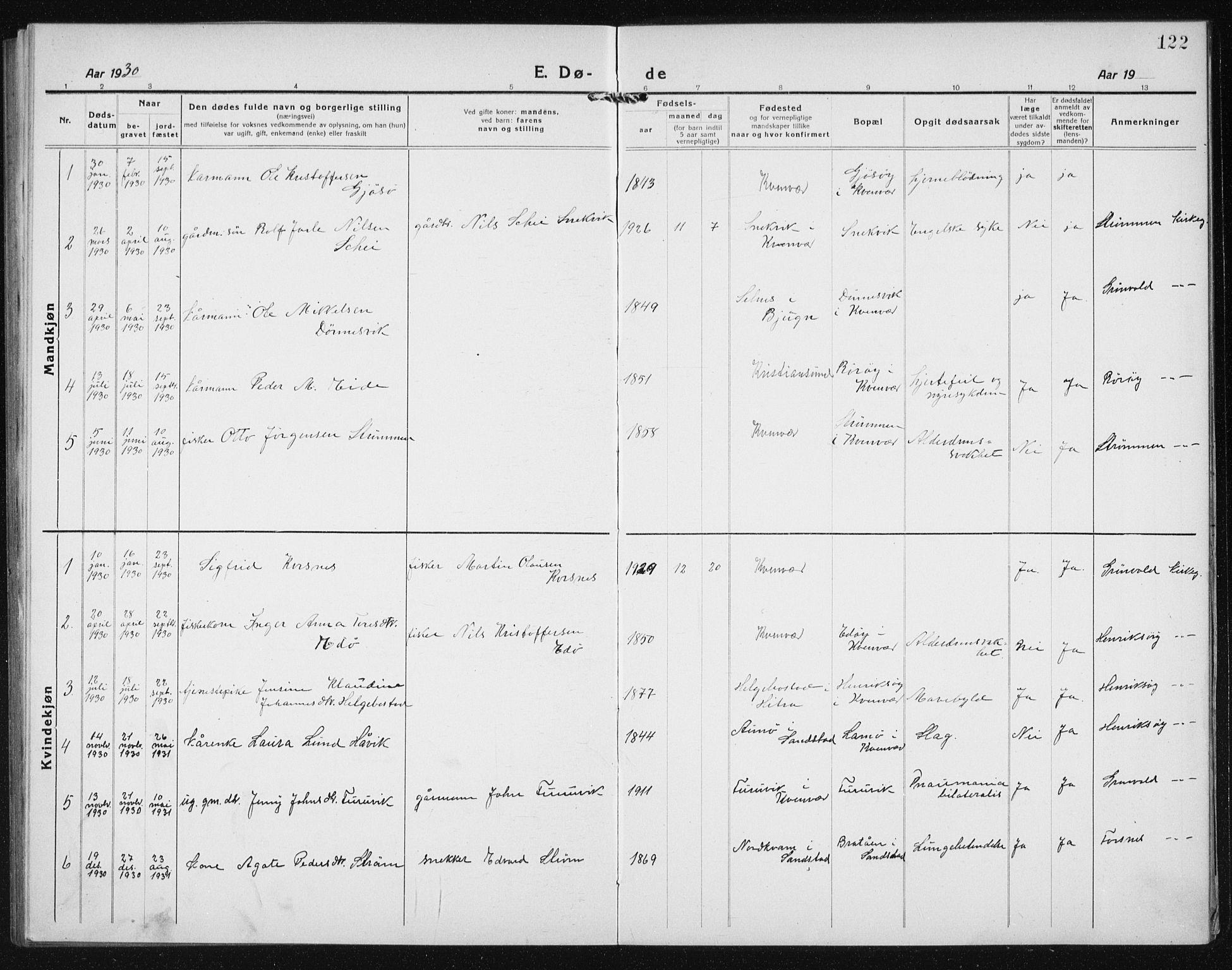 SAT, Ministerialprotokoller, klokkerbøker og fødselsregistre - Sør-Trøndelag, 635/L0554: Klokkerbok nr. 635C02, 1919-1942, s. 122