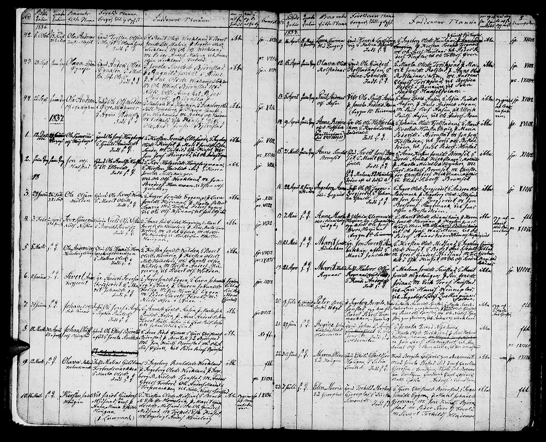 SAT, Ministerialprotokoller, klokkerbøker og fødselsregistre - Sør-Trøndelag, 616/L0421: Klokkerbok nr. 616C04, 1834-1850, s. 5