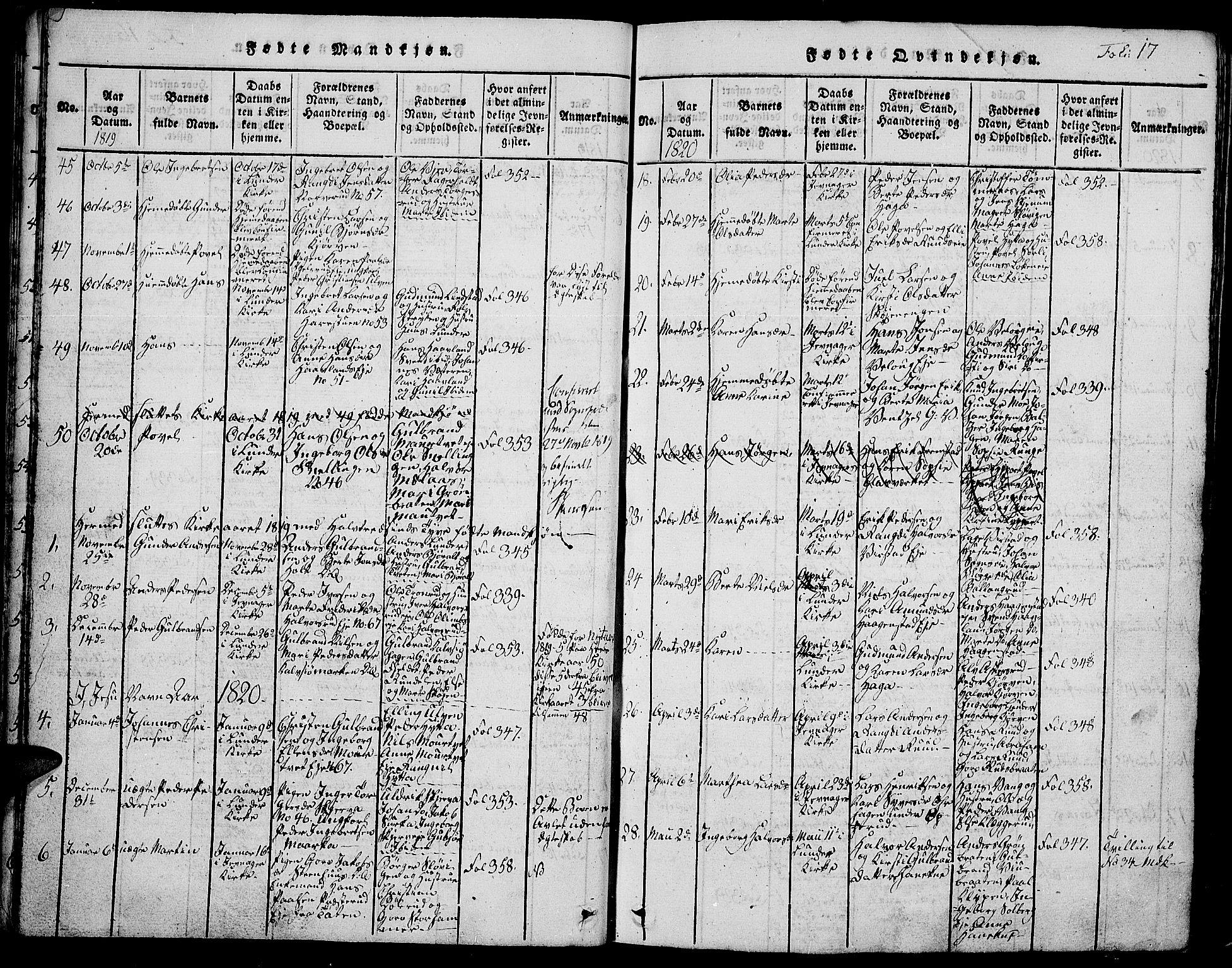 SAH, Jevnaker prestekontor, Klokkerbok nr. 1, 1815-1837, s. 17