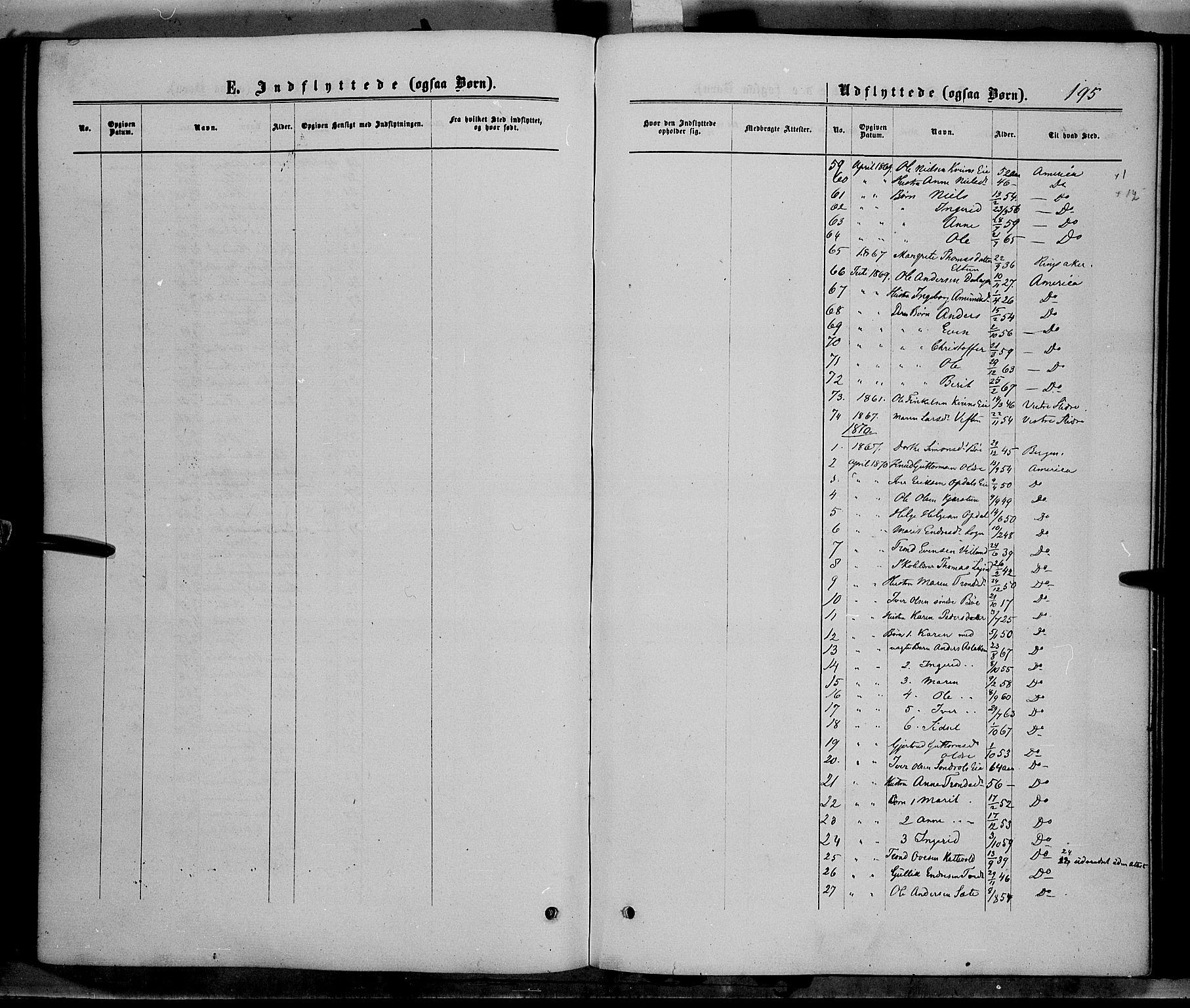 SAH, Vang prestekontor, Valdres, Ministerialbok nr. 7, 1865-1881, s. 195