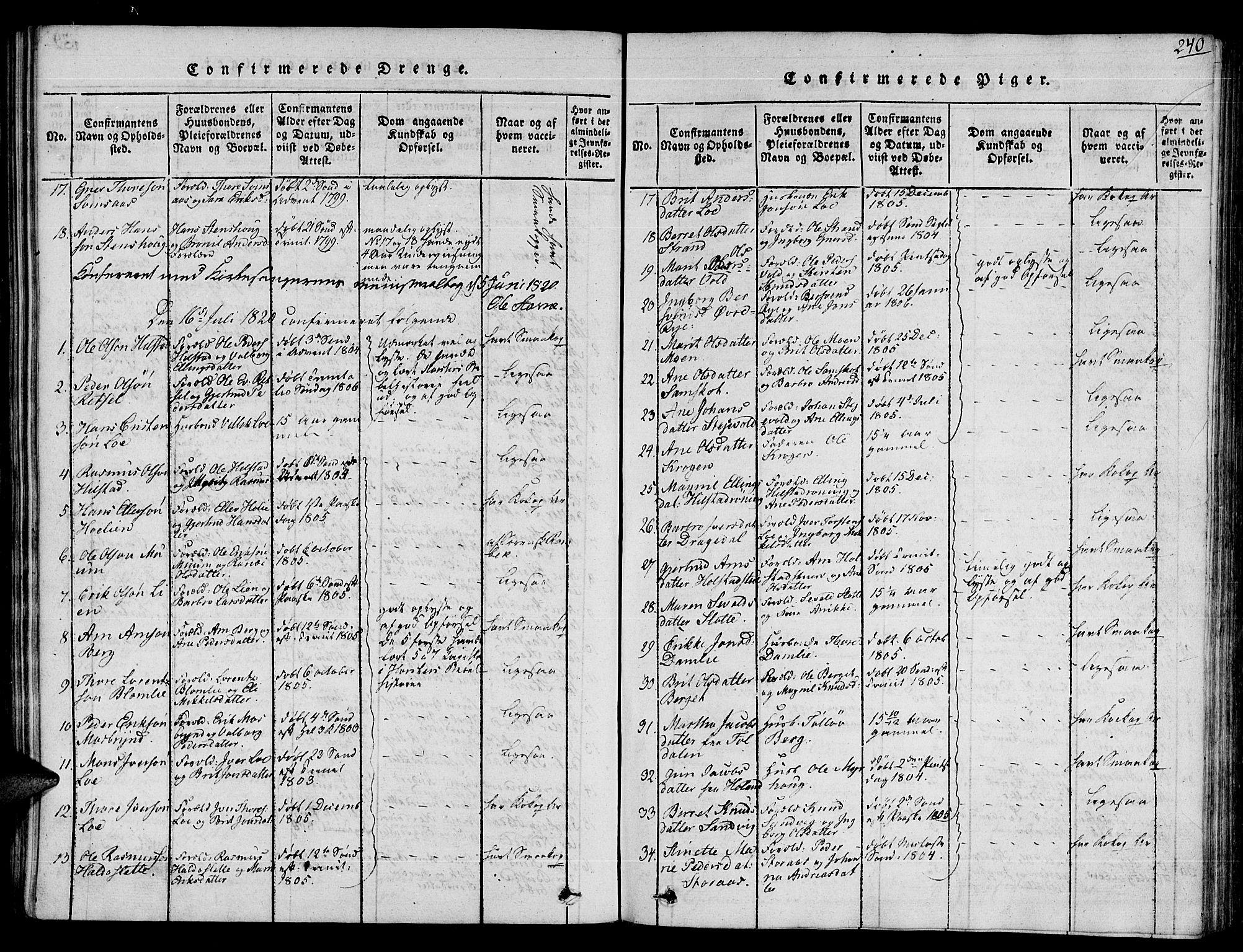 SAT, Ministerialprotokoller, klokkerbøker og fødselsregistre - Sør-Trøndelag, 672/L0853: Ministerialbok nr. 672A06 /1, 1816-1829, s. 240