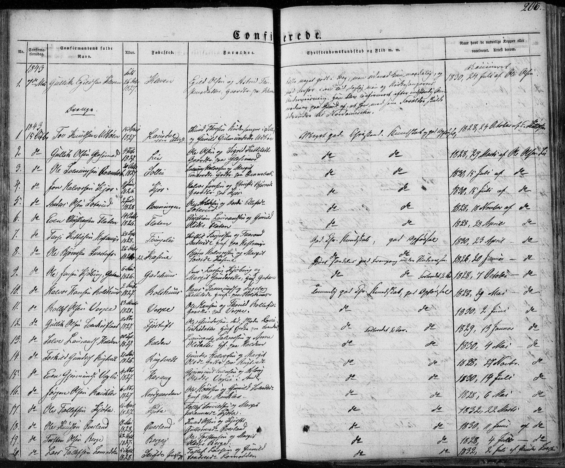 SAKO, Seljord kirkebøker, F/Fa/L0011: Ministerialbok nr. I 11, 1831-1849, s. 206