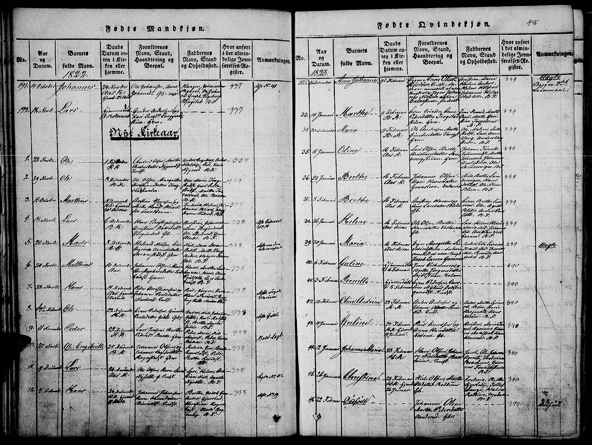 SAH, Toten prestekontor, Ministerialbok nr. 10, 1820-1828, s. 48