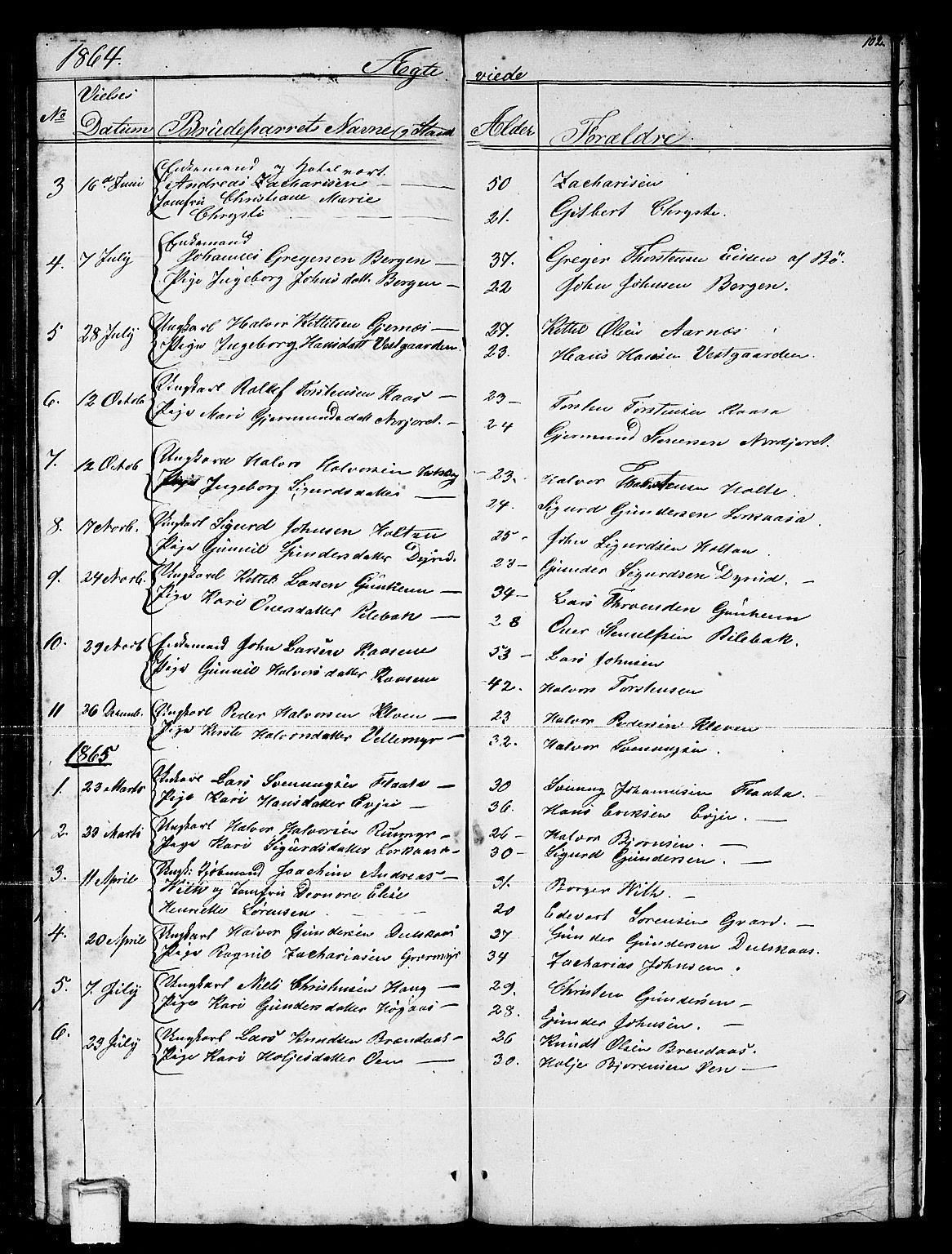 SAKO, Sauherad kirkebøker, G/Gb/L0001: Klokkerbok nr. II 1, 1845-1865, s. 102