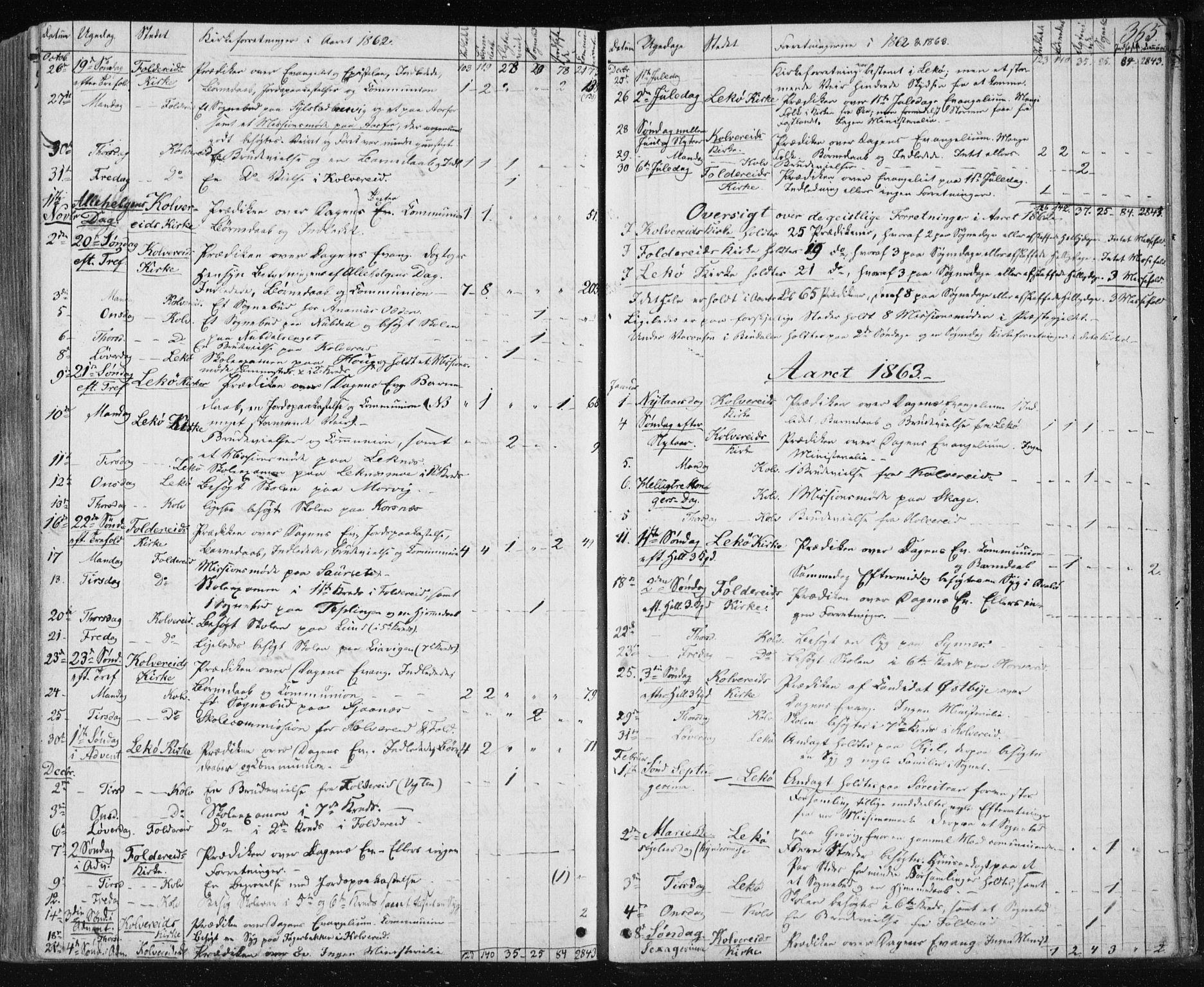 SAT, Ministerialprotokoller, klokkerbøker og fødselsregistre - Nord-Trøndelag, 780/L0641: Ministerialbok nr. 780A06, 1857-1874, s. 365