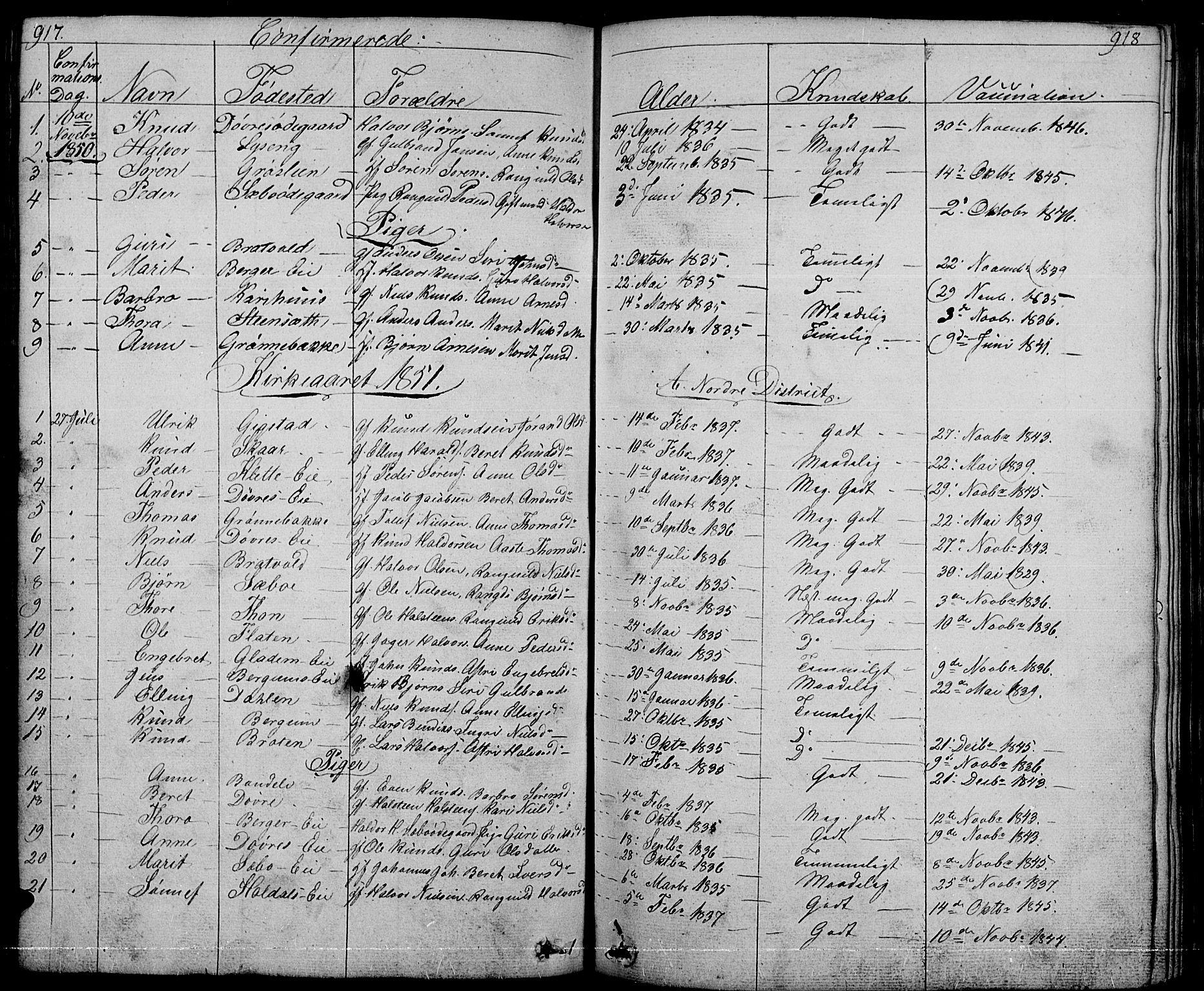 SAH, Nord-Aurdal prestekontor, Klokkerbok nr. 1, 1834-1887, s. 917-918