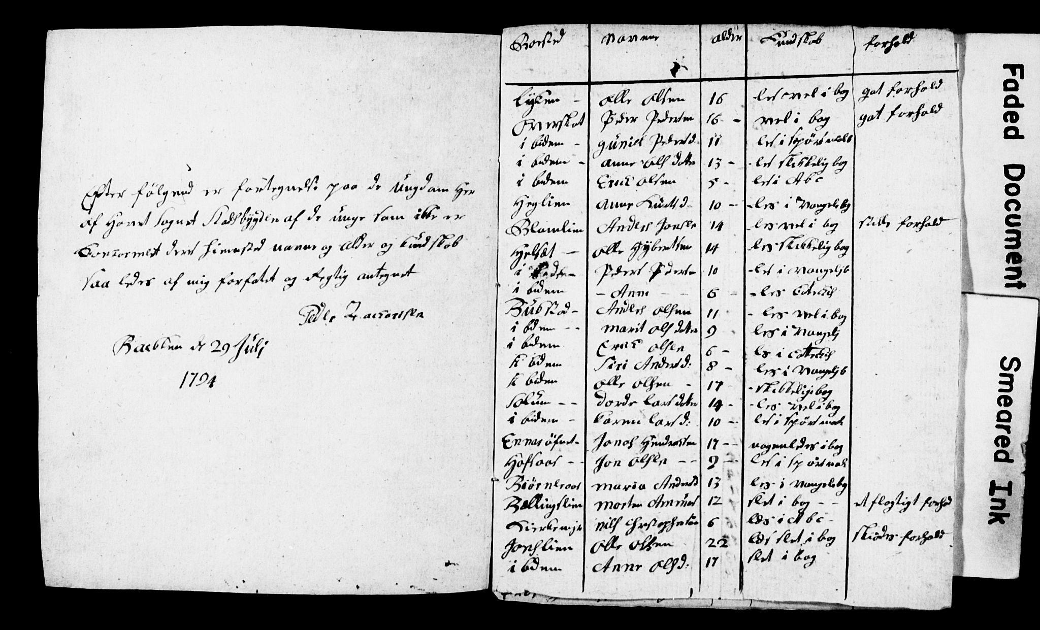 SAT, Fosen prosti*, 1794