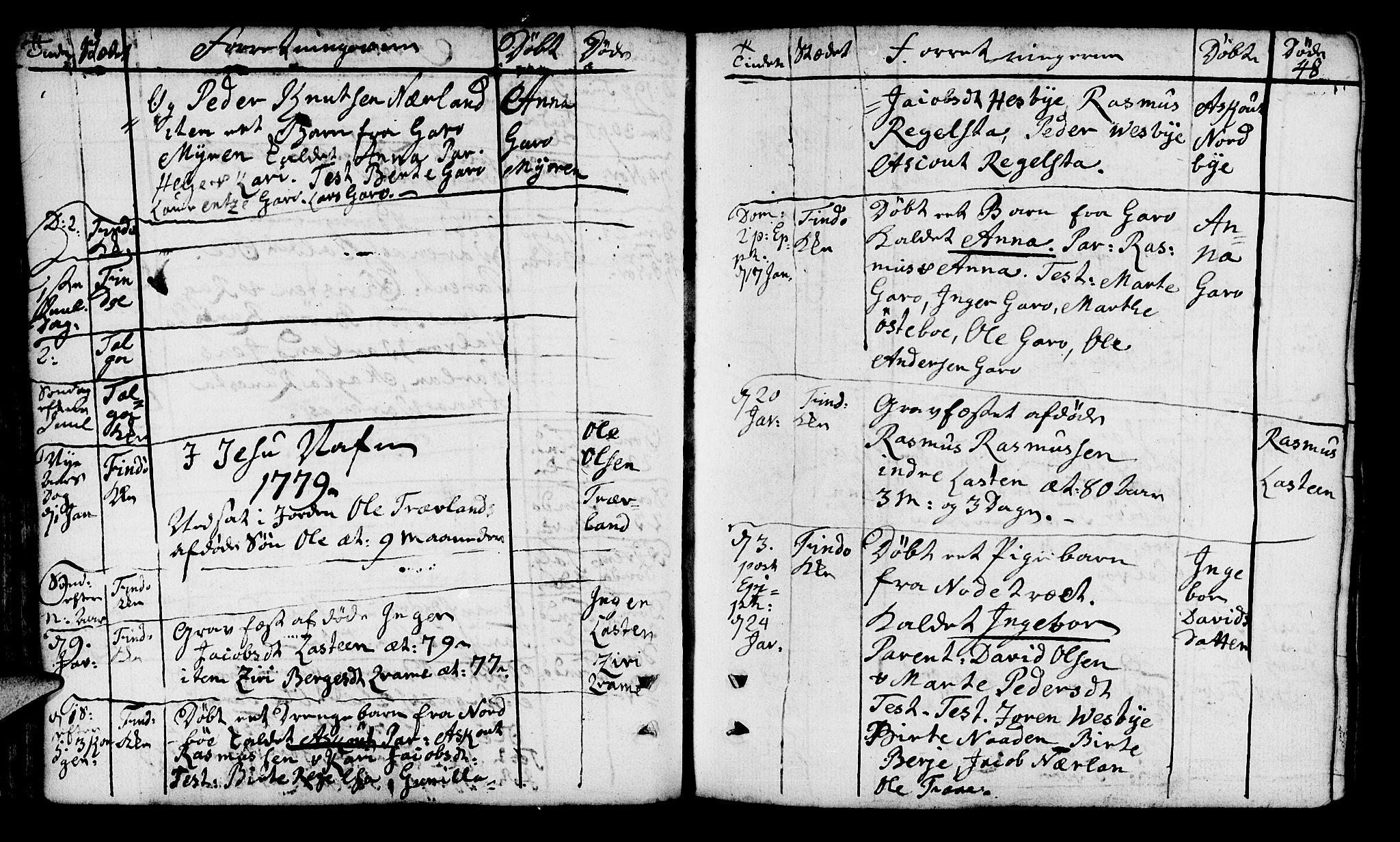 SAST, Finnøy sokneprestkontor, H/Ha/Haa/L0005: Ministerialbok nr. A 5, 1773-1816, s. 48