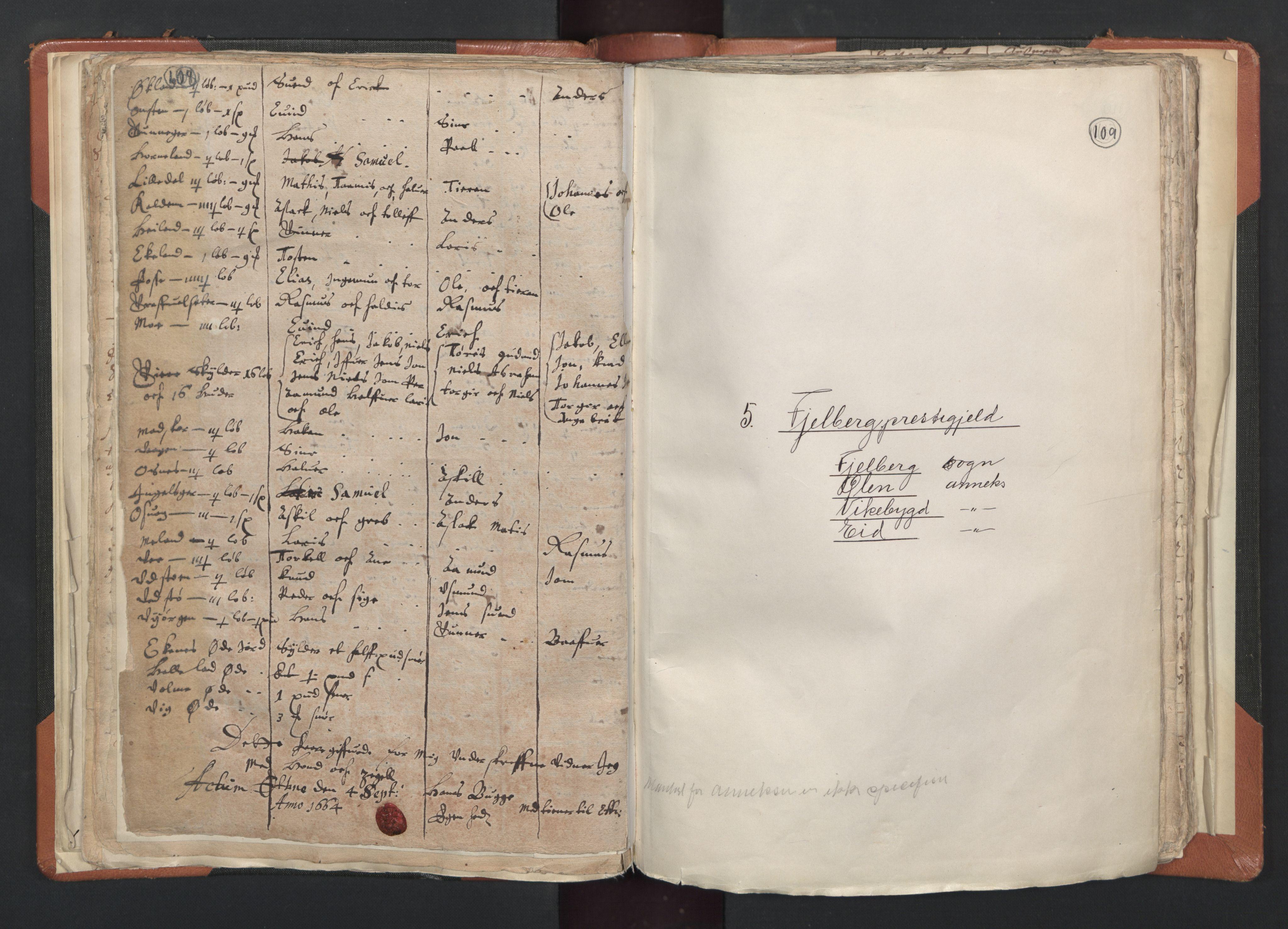 RA, Sogneprestenes manntall 1664-1666, nr. 20: Sunnhordland prosti, 1664-1666, s. 108-109