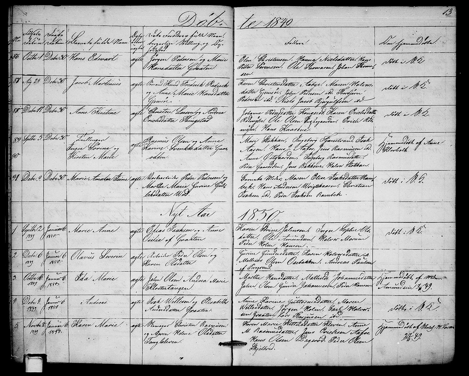 SAKO, Solum kirkebøker, G/Ga/L0003: Klokkerbok nr. I 3, 1848-1859, s. 13