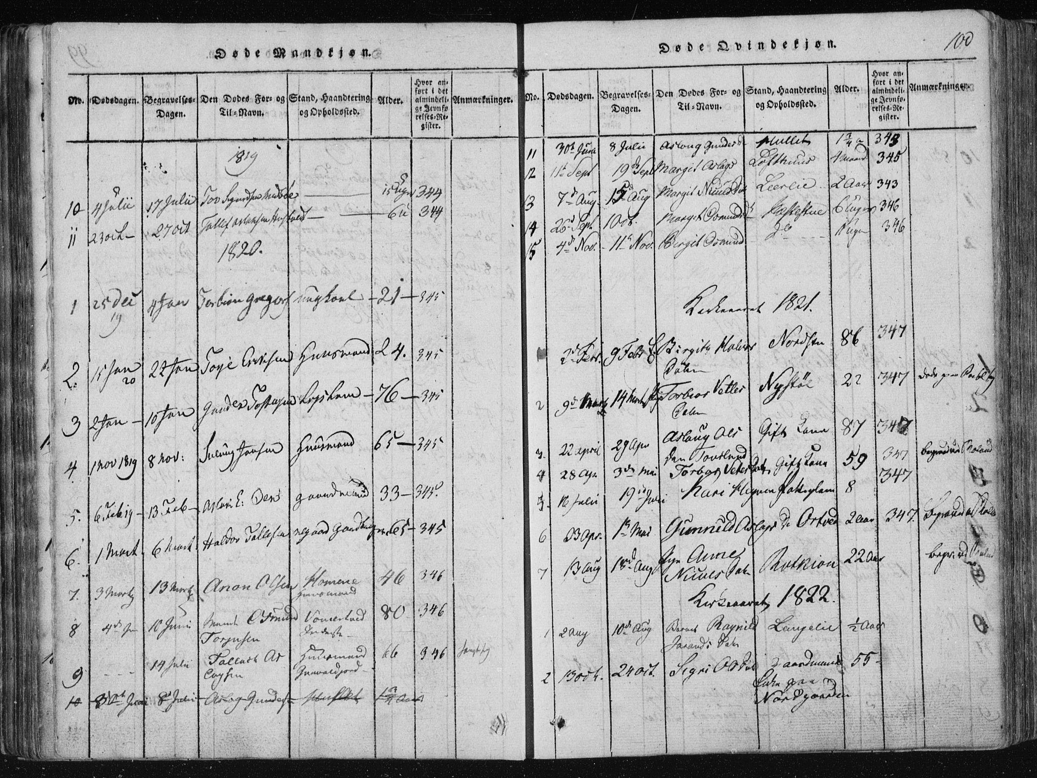SAKO, Vinje kirkebøker, F/Fa/L0003: Ministerialbok nr. I 3, 1814-1843, s. 100