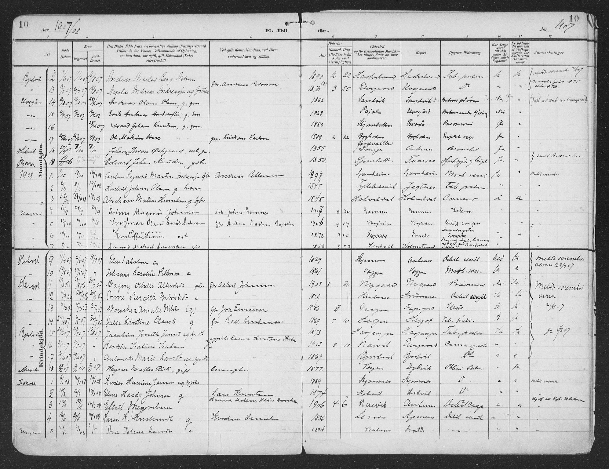 SAT, Ministerialprotokoller, klokkerbøker og fødselsregistre - Nordland, 866/L0940: Ministerialbok nr. 866A03, 1902-1926, s. 10