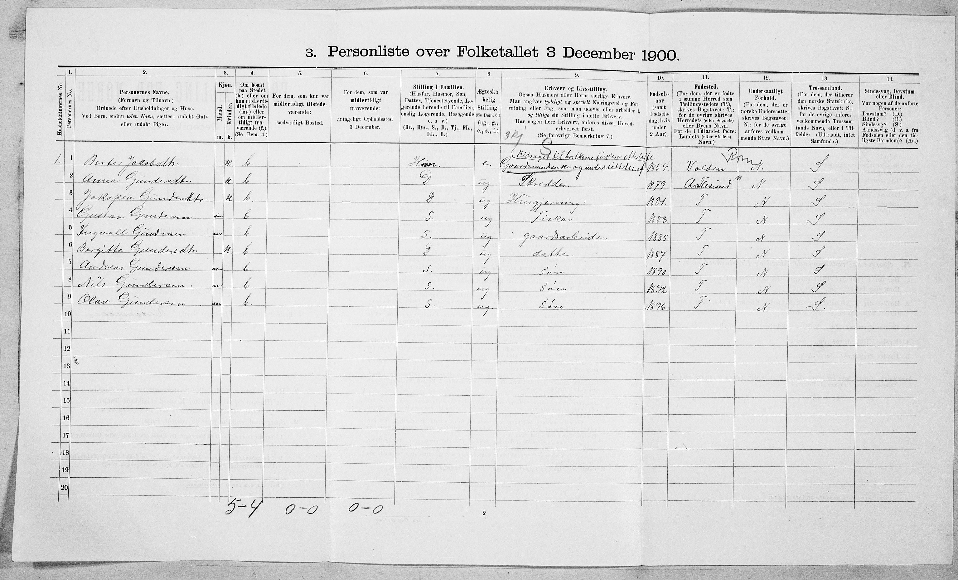 SAT, Folketelling 1900 for 1534 Haram herred, 1900, s. 470
