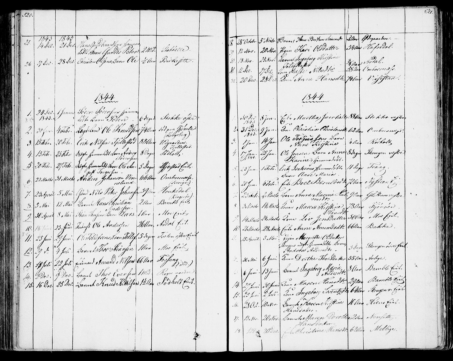 SAKO, Bamble kirkebøker, F/Fa/L0004: Ministerialbok nr. I 4, 1834-1853, s. 520-521