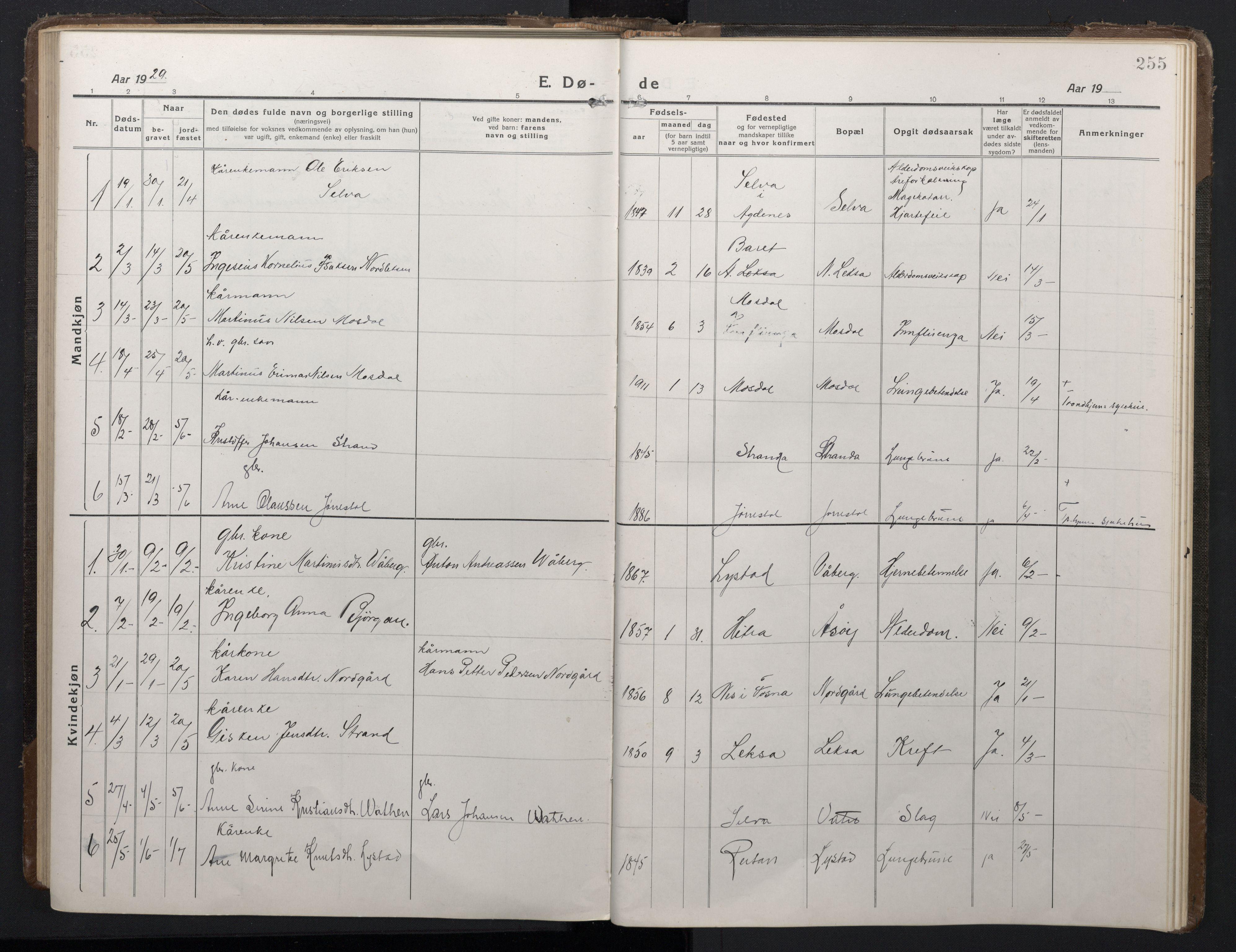 SAT, Ministerialprotokoller, klokkerbøker og fødselsregistre - Sør-Trøndelag, 662/L0758: Klokkerbok nr. 662C03, 1918-1948, s. 255