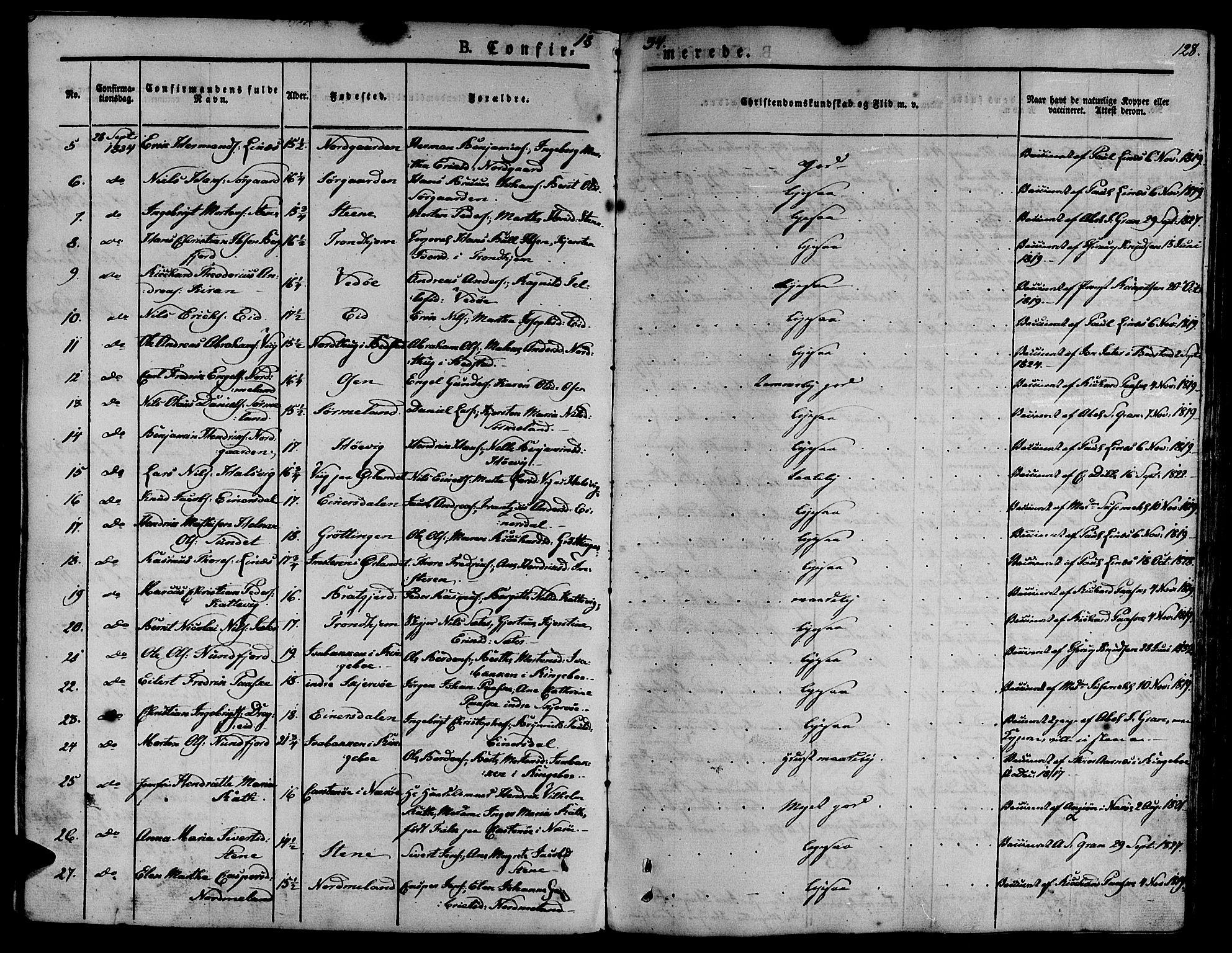 SAT, Ministerialprotokoller, klokkerbøker og fødselsregistre - Sør-Trøndelag, 657/L0703: Ministerialbok nr. 657A04, 1831-1846, s. 128