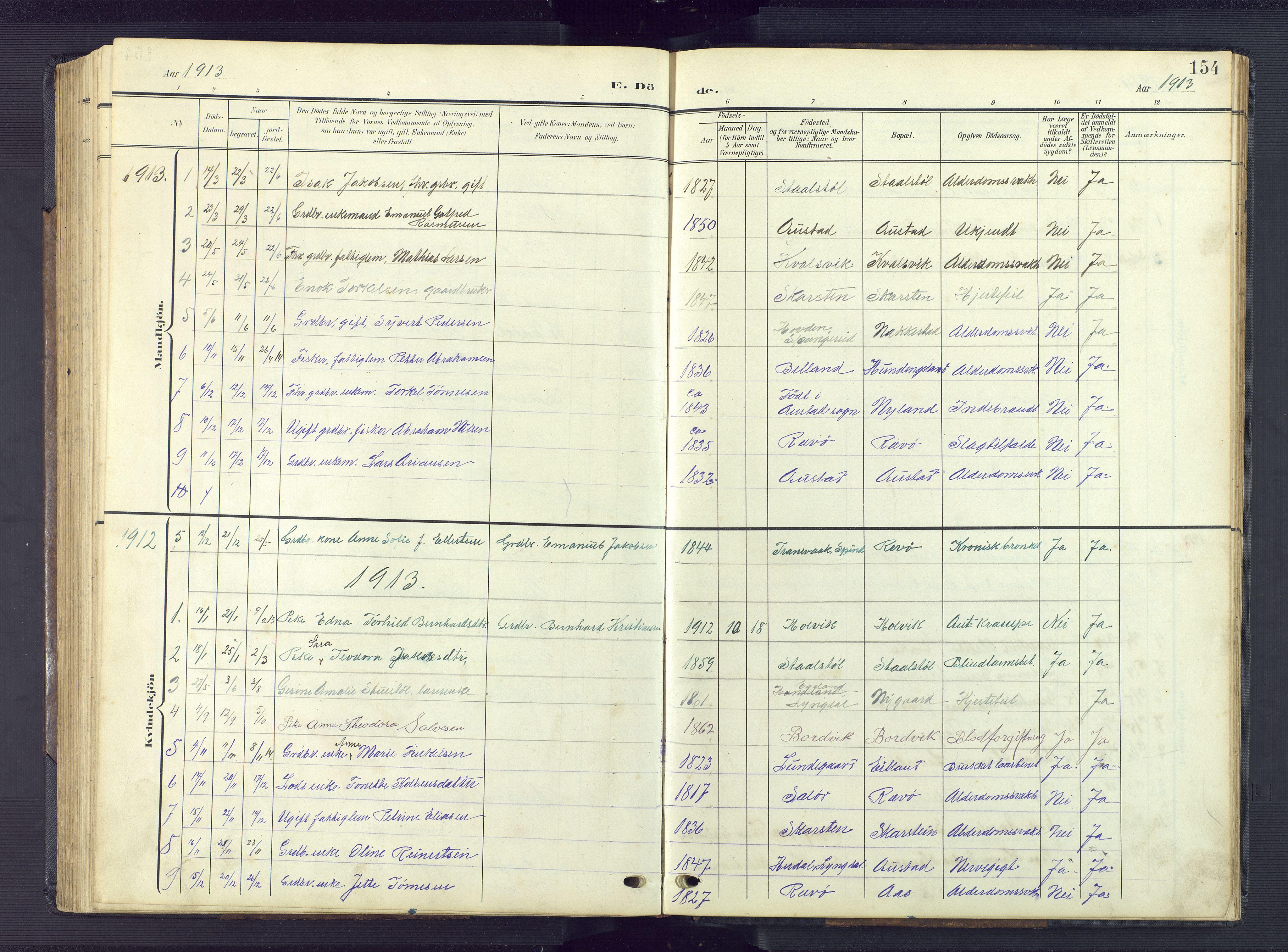 SAK, Lyngdal sokneprestkontor, F/Fb/Fba/L0004: Klokkerbok nr. B 4, 1904-1950, s. 154