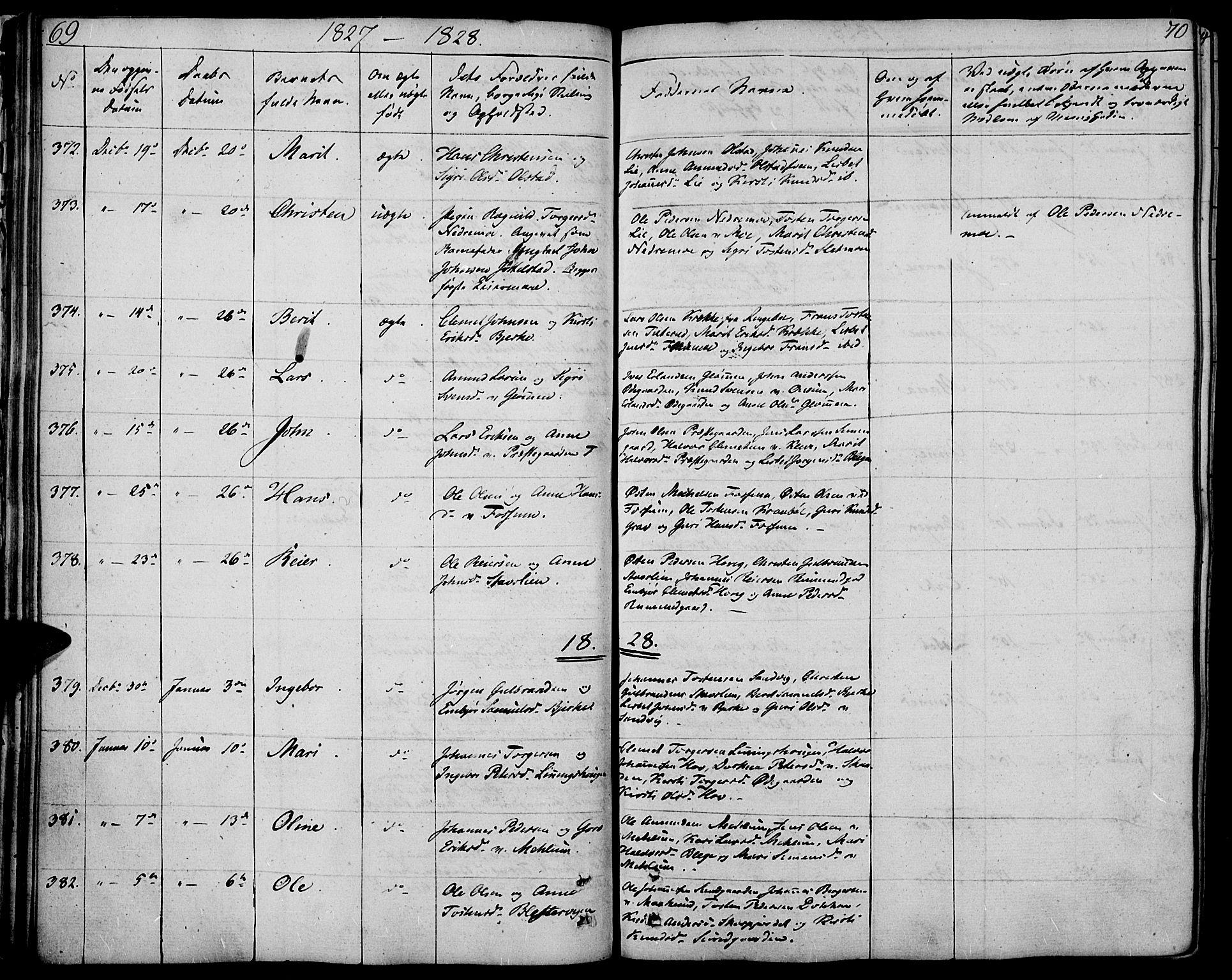 SAH, Øyer prestekontor, Ministerialbok nr. 4, 1824-1841, s. 69-70
