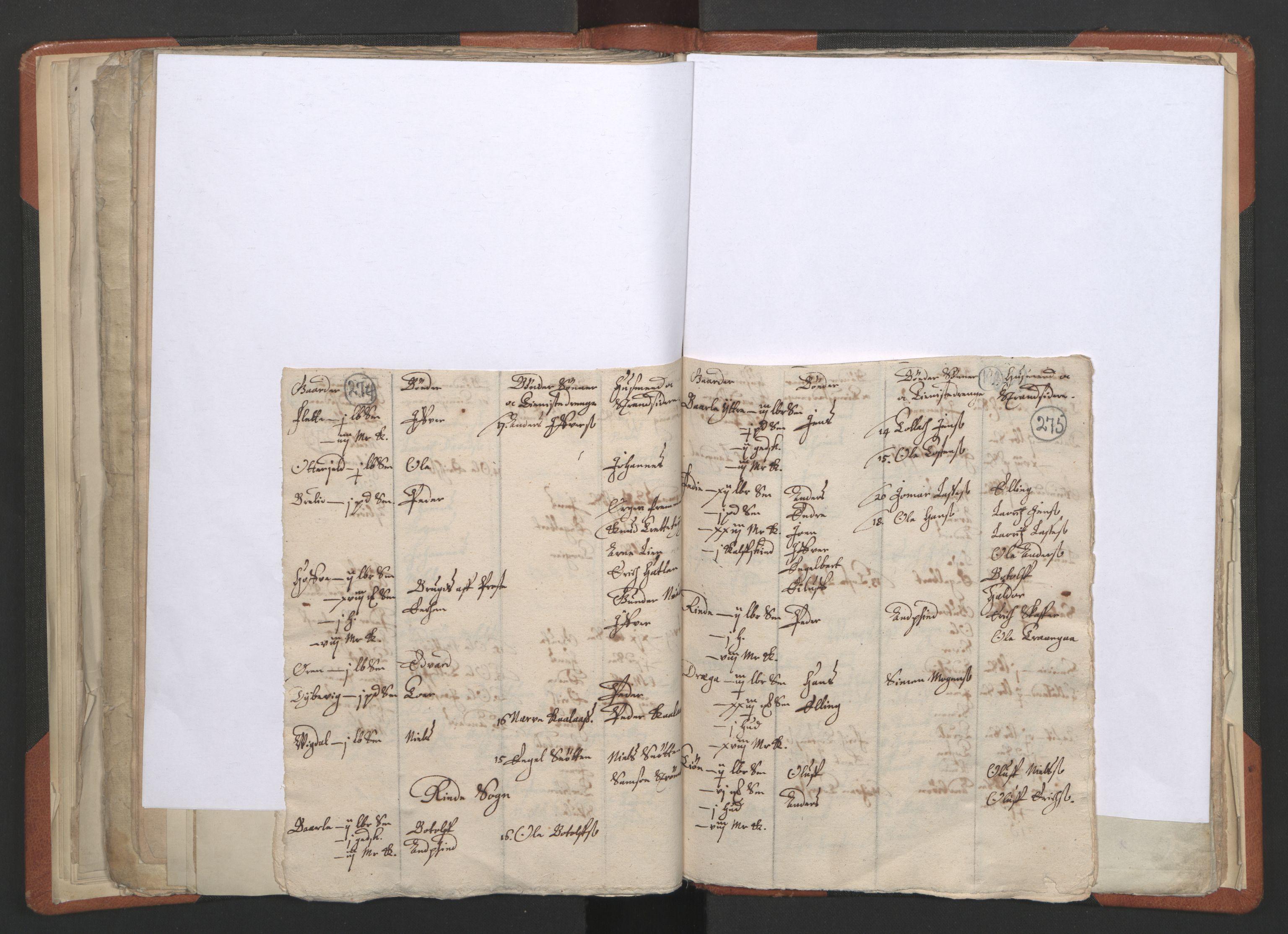 RA, Sogneprestenes manntall 1664-1666, nr. 23: Sogn prosti, 1664-1666, s. 274-275