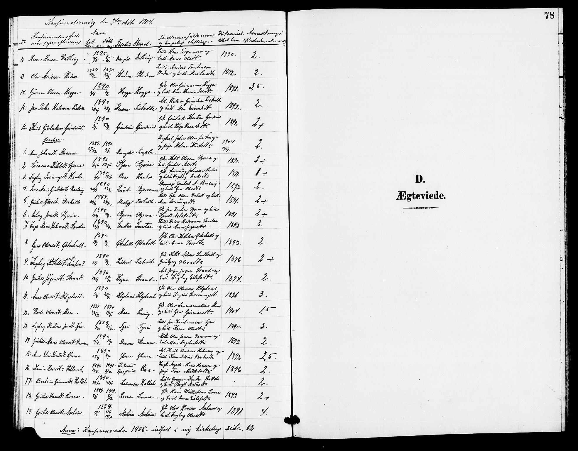 SAKO, Lunde kirkebøker, G/Ga/L0003: Klokkerbok nr. I 3, 1896-1905, s. 78